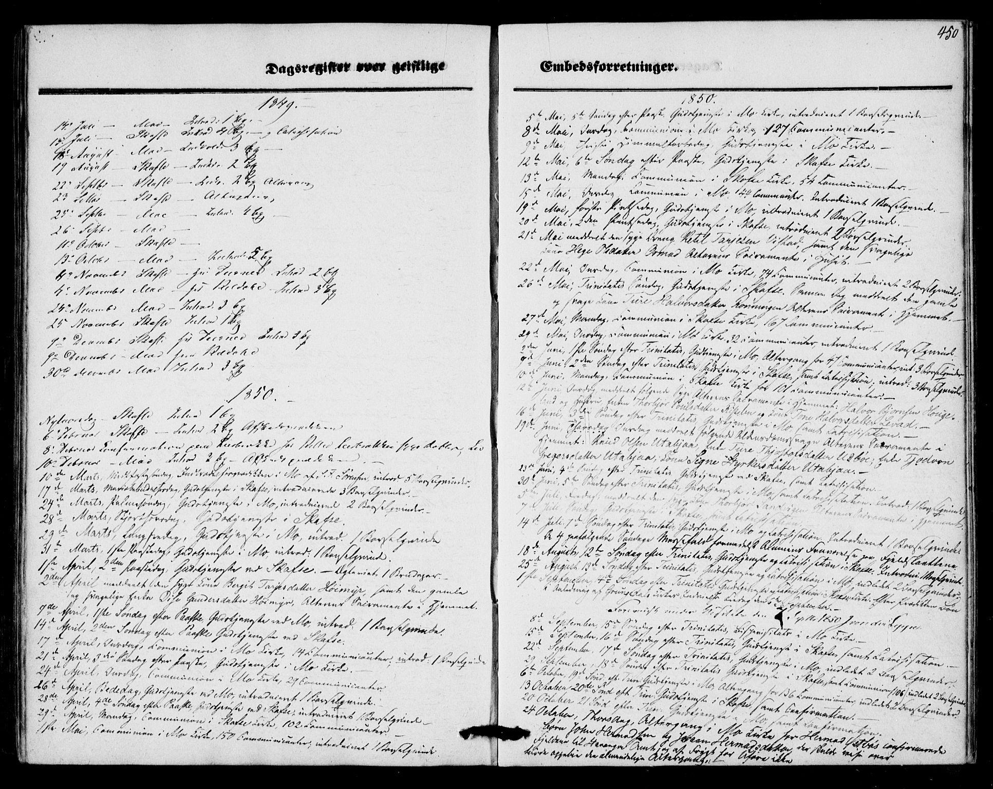 SAKO, Mo kirkebøker, F/Fa/L0005: Ministerialbok nr. I 5, 1844-1864, s. 450