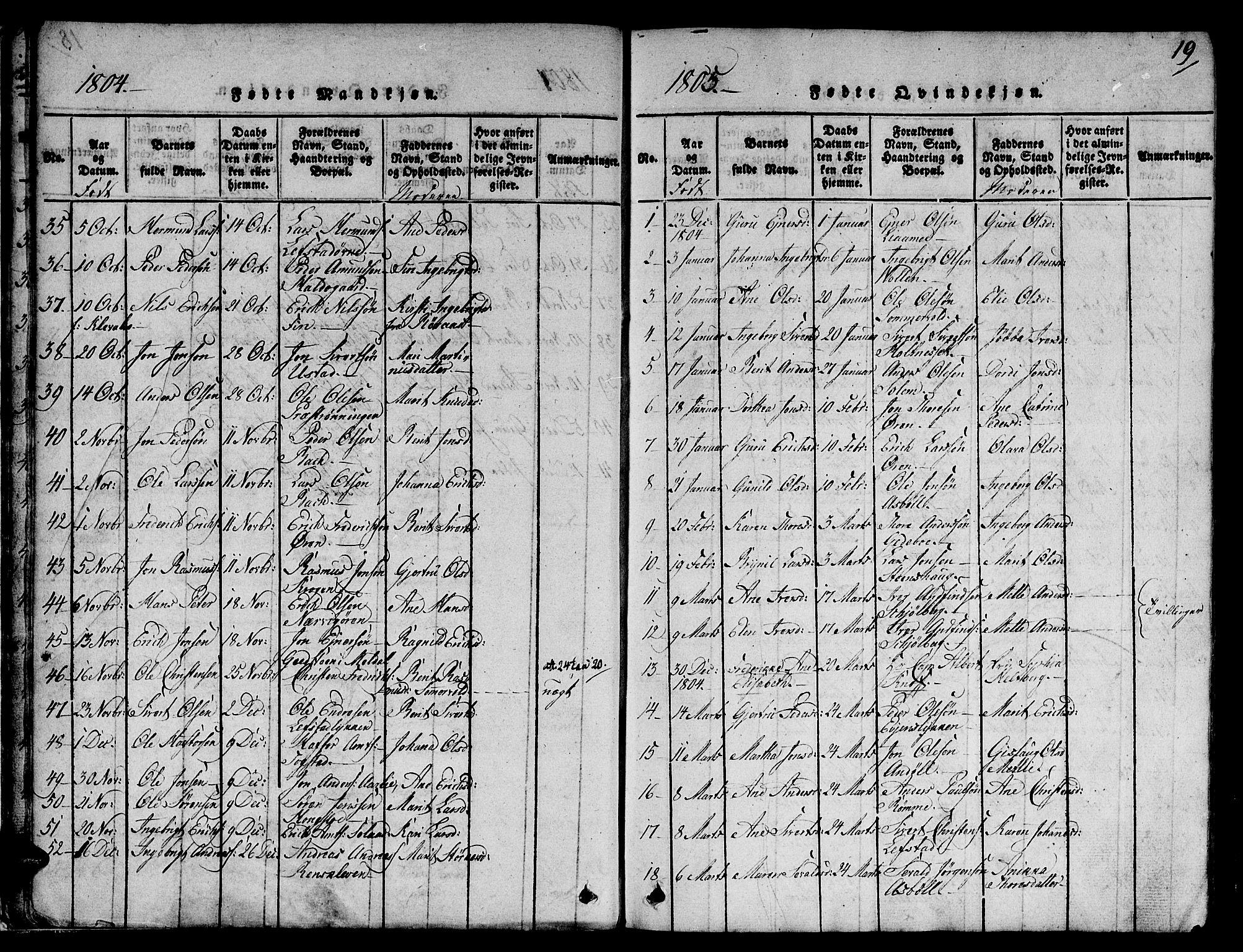 SAT, Ministerialprotokoller, klokkerbøker og fødselsregistre - Sør-Trøndelag, 668/L0803: Ministerialbok nr. 668A03, 1800-1826, s. 19