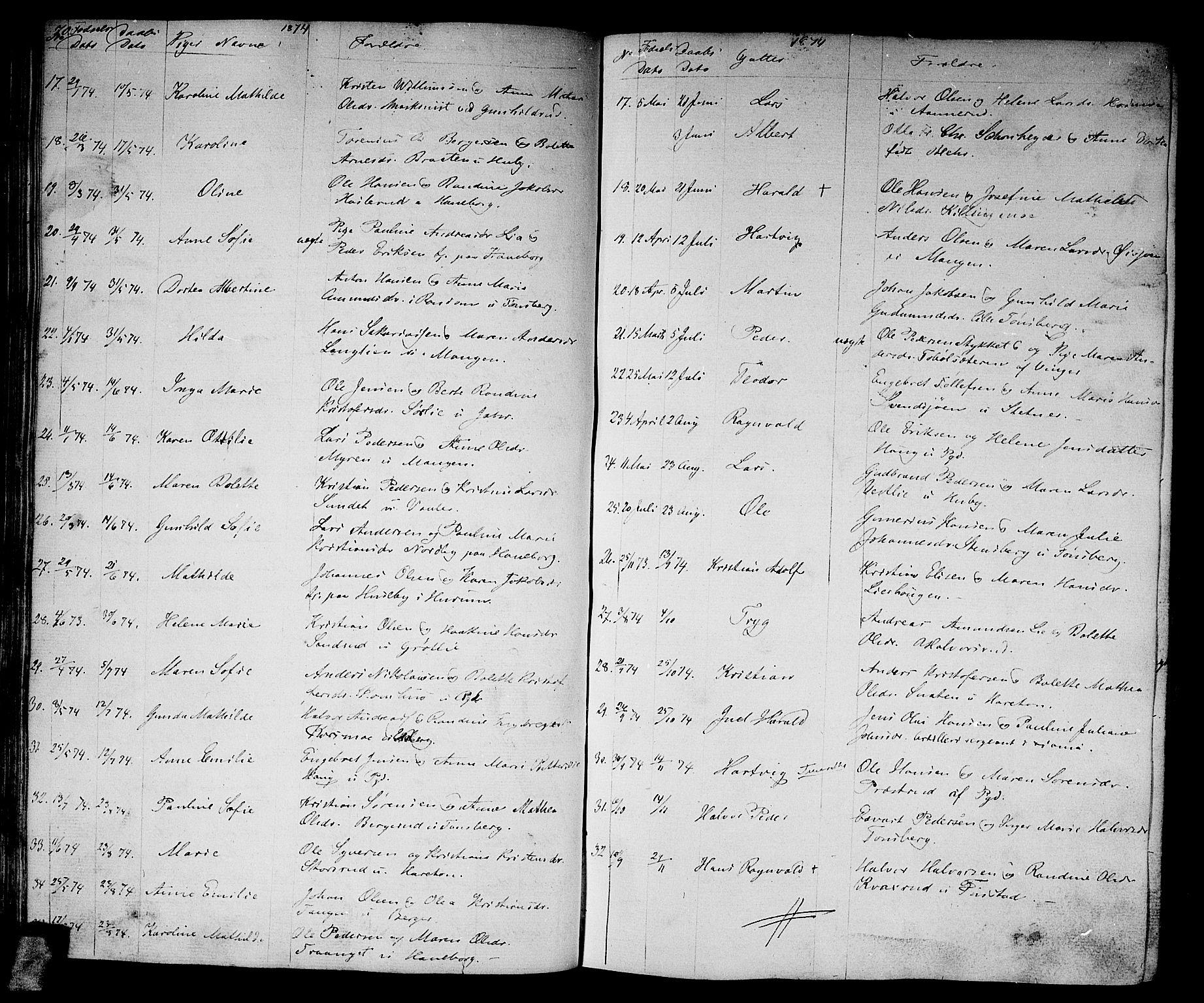 SAO, Aurskog prestekontor Kirkebøker, G/Ga/L0003: Klokkerbok nr. I 3, 1858-1883, s. 70
