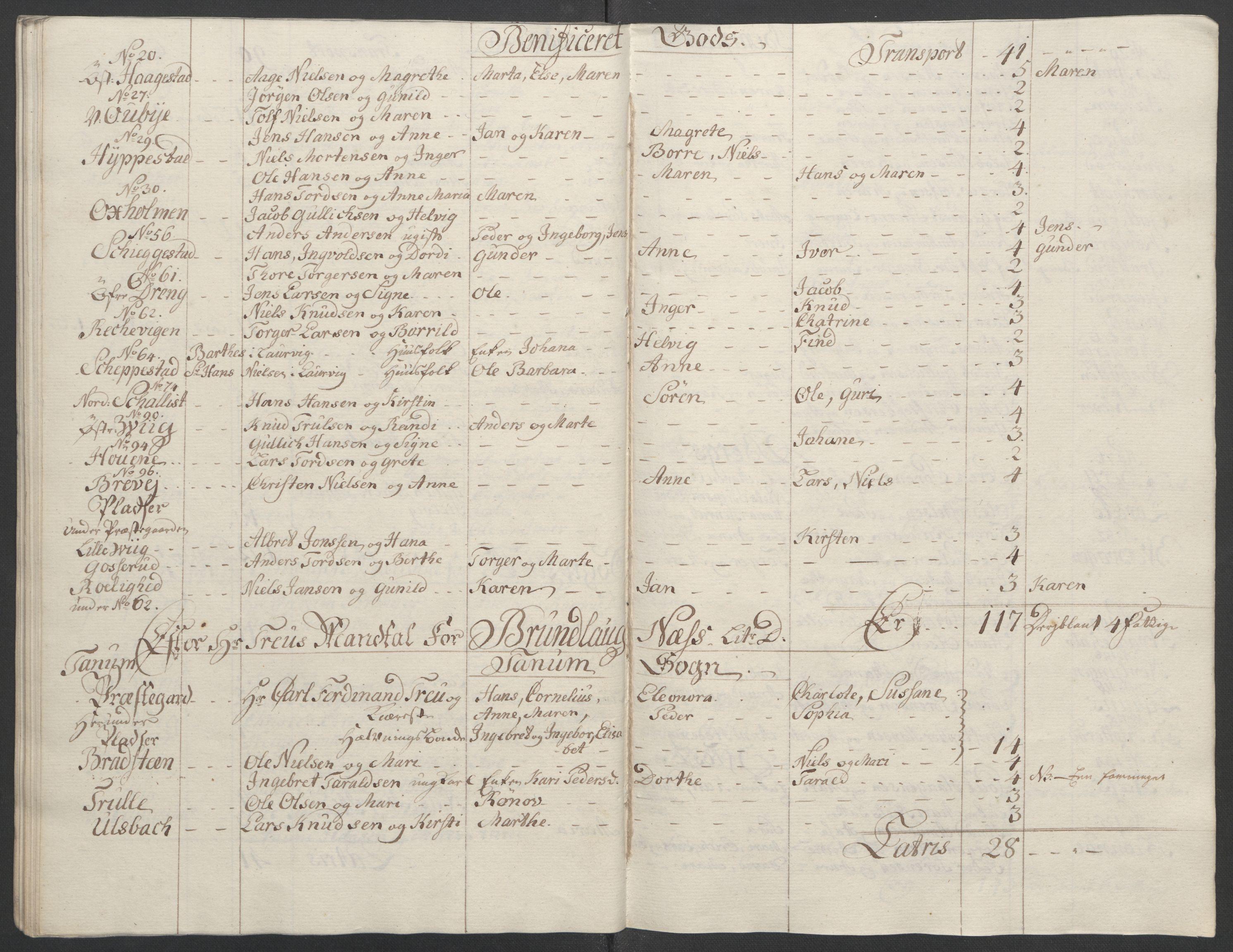 RA, Rentekammeret inntil 1814, Reviderte regnskaper, Fogderegnskap, R33/L2033: Ekstraskatten Larvik grevskap, 1762-1764, s. 533