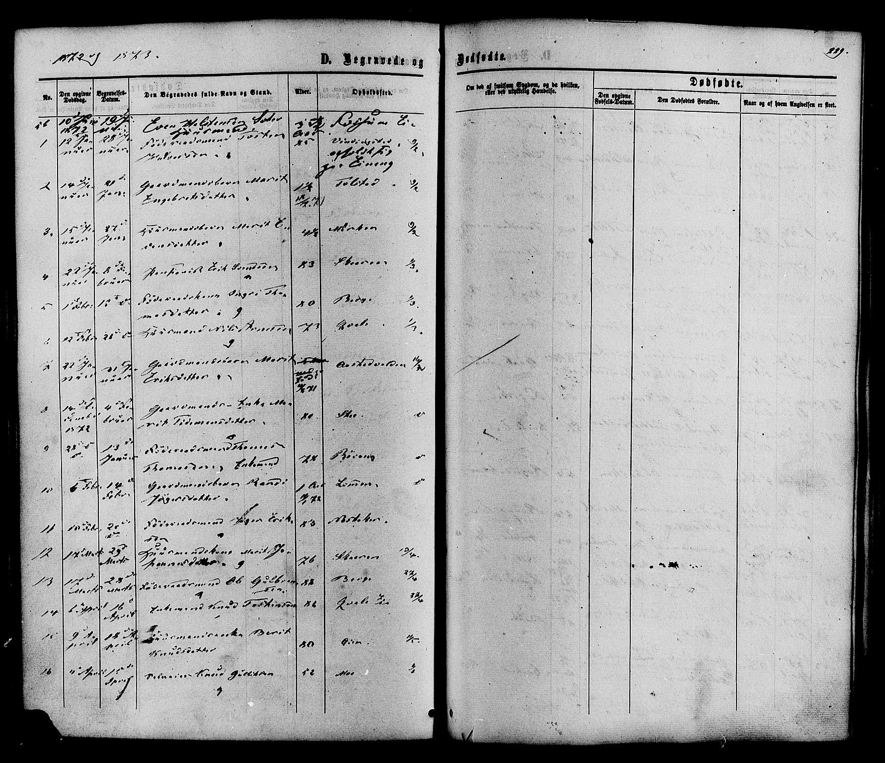 SAH, Vestre Slidre prestekontor, Ministerialbok nr. 3, 1865-1880, s. 229