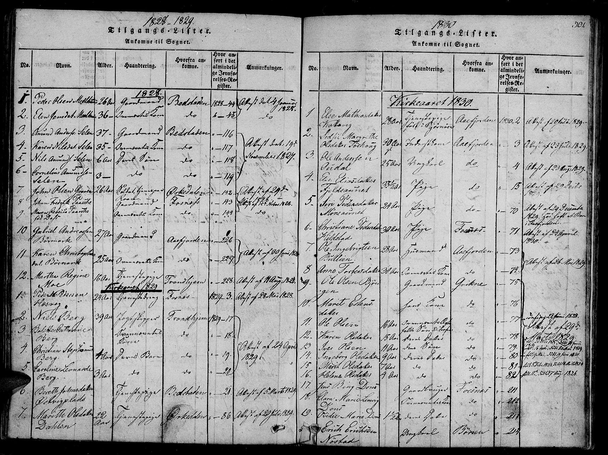 SAT, Ministerialprotokoller, klokkerbøker og fødselsregistre - Sør-Trøndelag, 657/L0702: Ministerialbok nr. 657A03, 1818-1831, s. 301