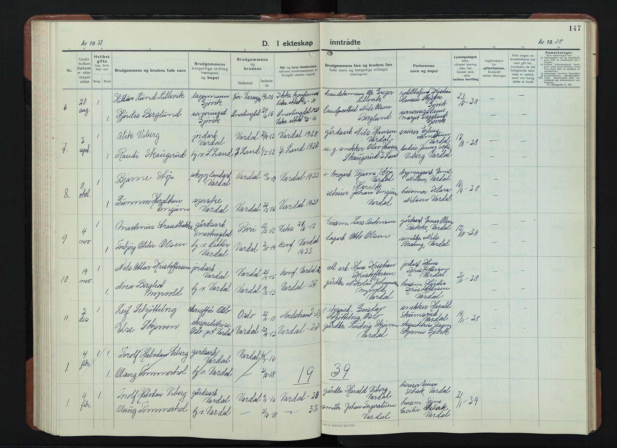 SAH, Vardal prestekontor, H/Ha/Hab/L0018: Klokkerbok nr. 18, 1931-1951, s. 147