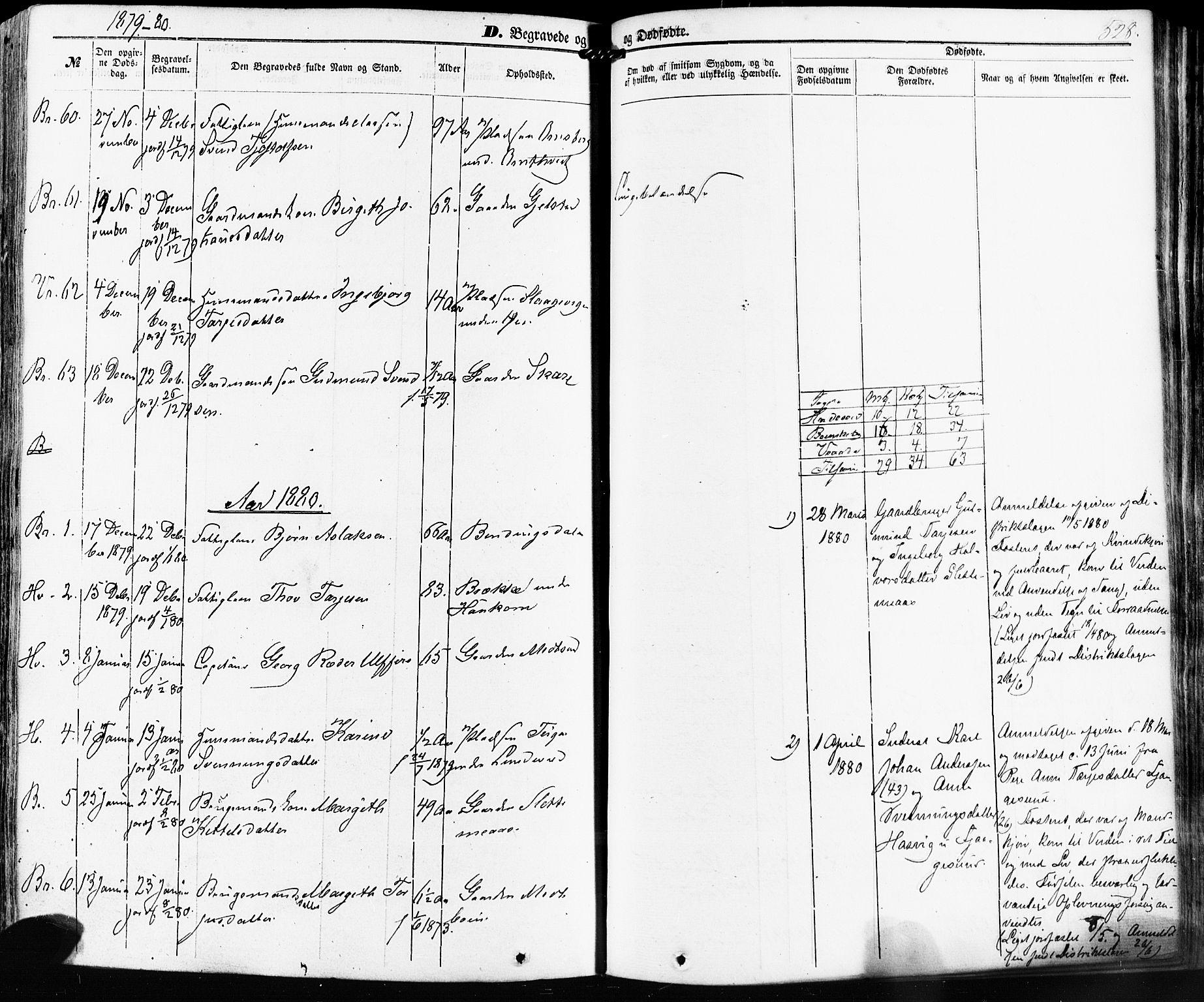 SAKO, Kviteseid kirkebøker, F/Fa/L0007: Ministerialbok nr. I 7, 1859-1881, s. 528
