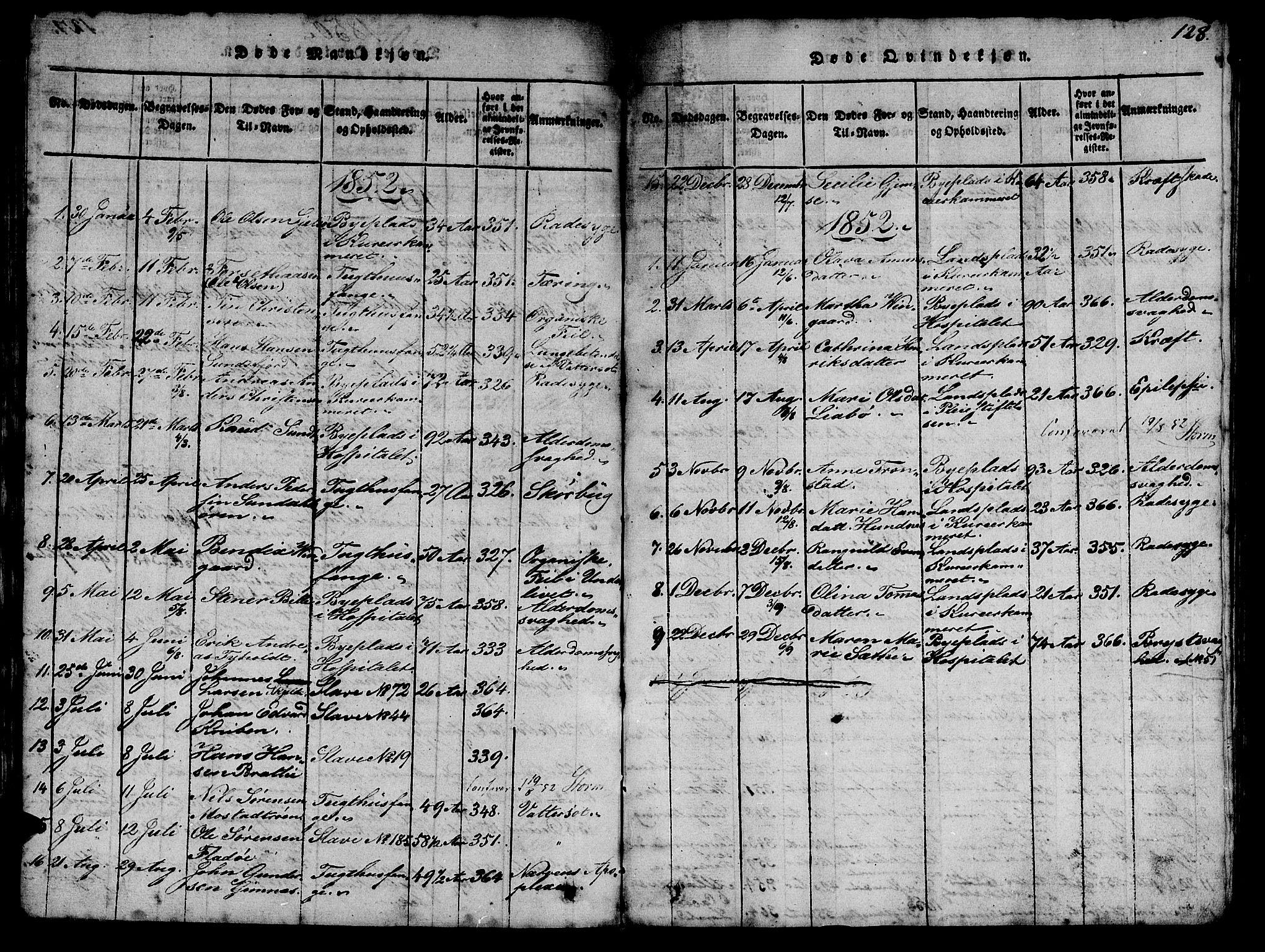 SAT, Ministerialprotokoller, klokkerbøker og fødselsregistre - Sør-Trøndelag, 623/L0478: Klokkerbok nr. 623C01, 1815-1873, s. 128