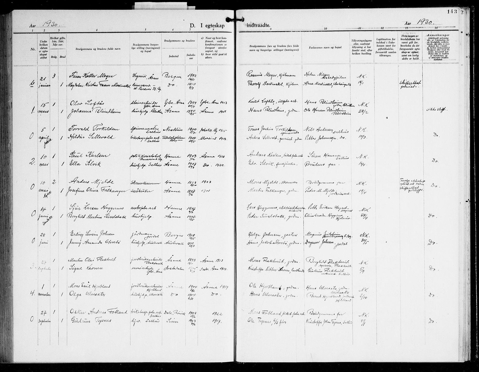 SAB, Åsane Sokneprestembete, H/Hab: Klokkerbok nr. A 5, 1928-1943, s. 143