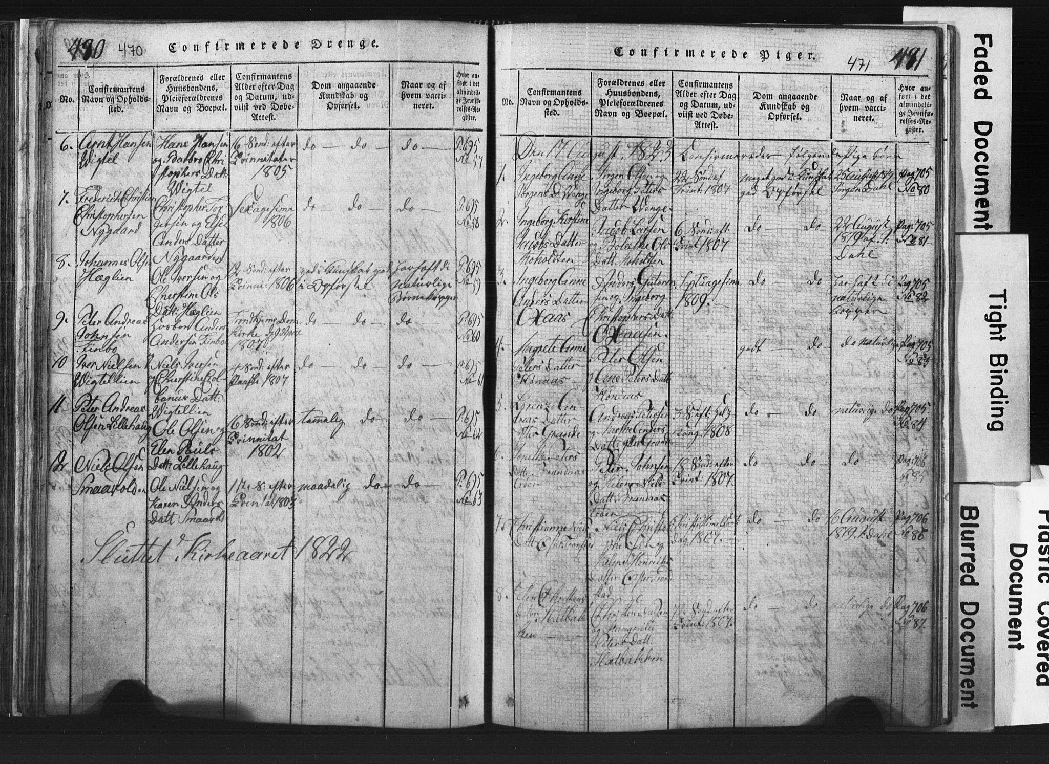 SAT, Ministerialprotokoller, klokkerbøker og fødselsregistre - Nord-Trøndelag, 701/L0017: Klokkerbok nr. 701C01, 1817-1825, s. 470-471