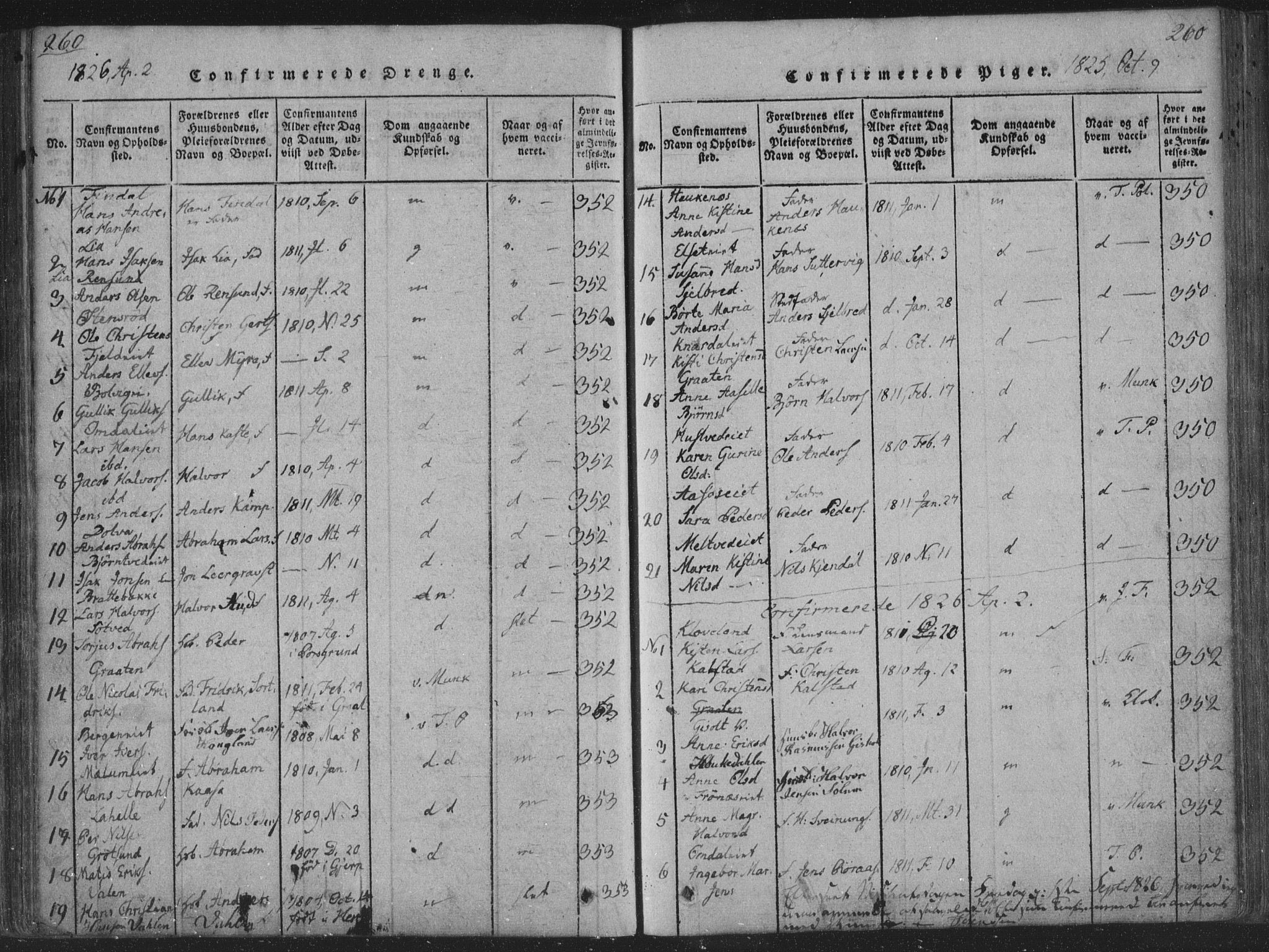 SAKO, Solum kirkebøker, F/Fa/L0004: Ministerialbok nr. I 4, 1814-1833, s. 260