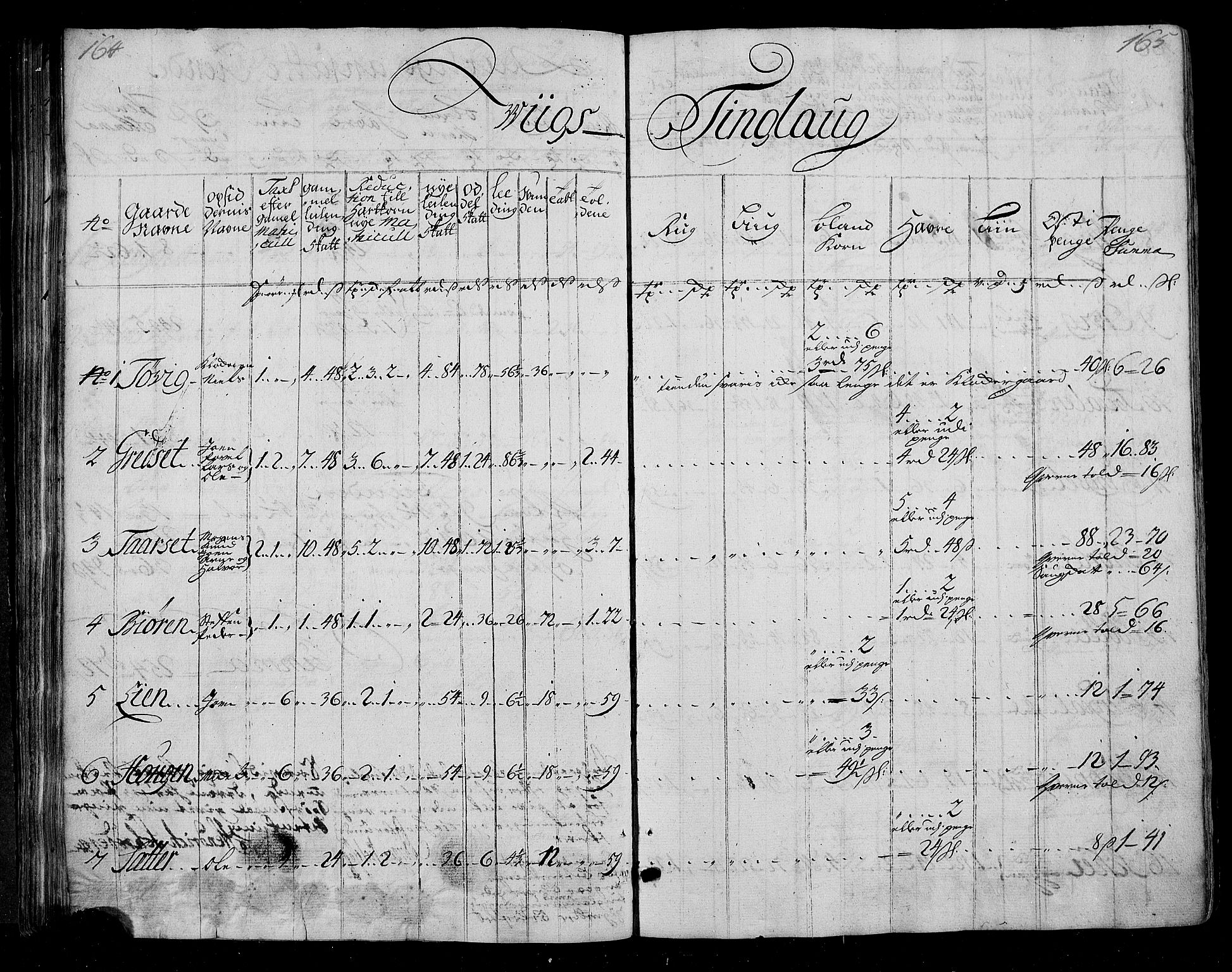 RA, Rentekammeret inntil 1814, Realistisk ordnet avdeling, N/Nb/Nbf/L0155: Nordmøre matrikkelprotokoll, 1721-1723, s. 164-165