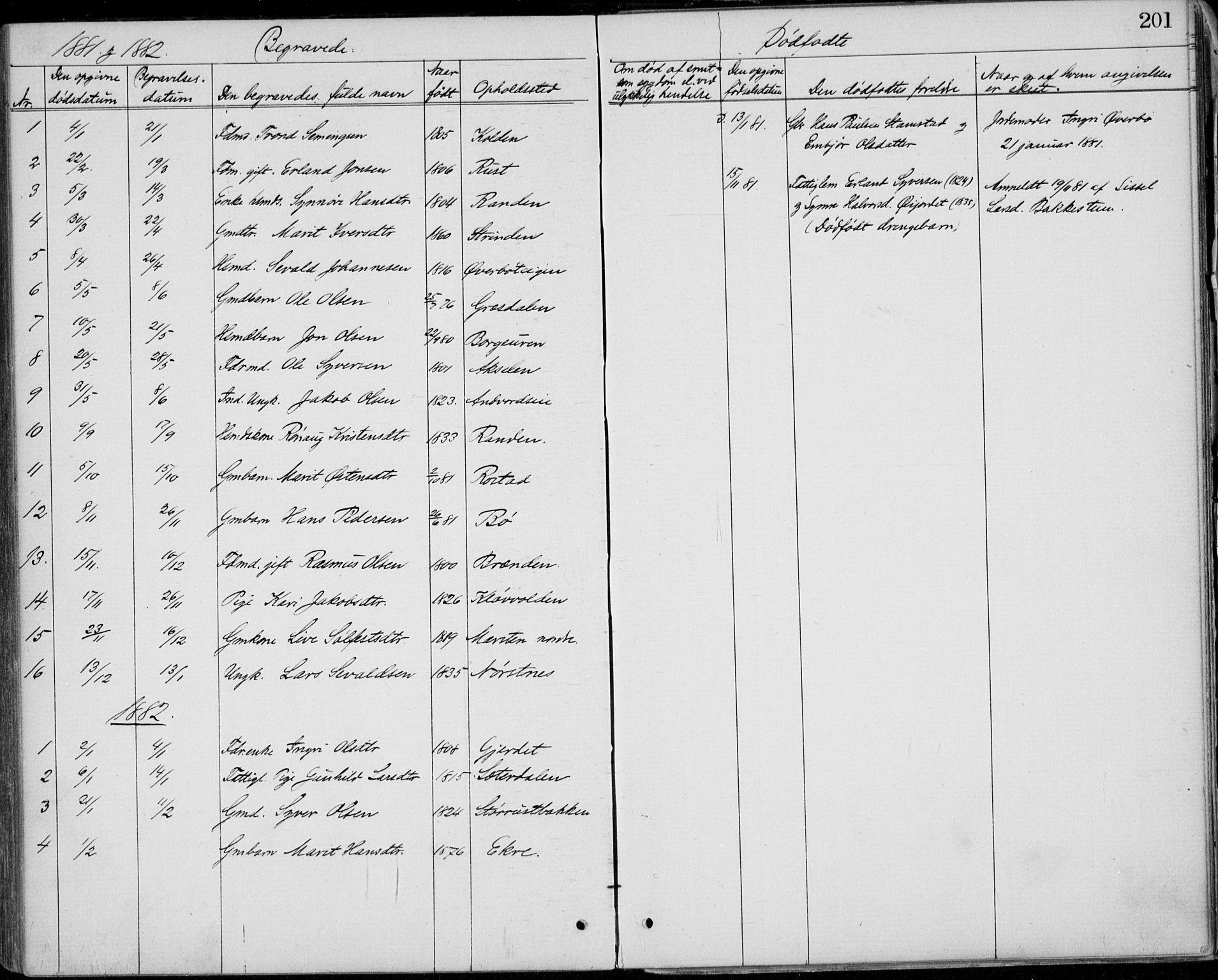 SAH, Lom prestekontor, L/L0013: Klokkerbok nr. 13, 1874-1938, s. 201