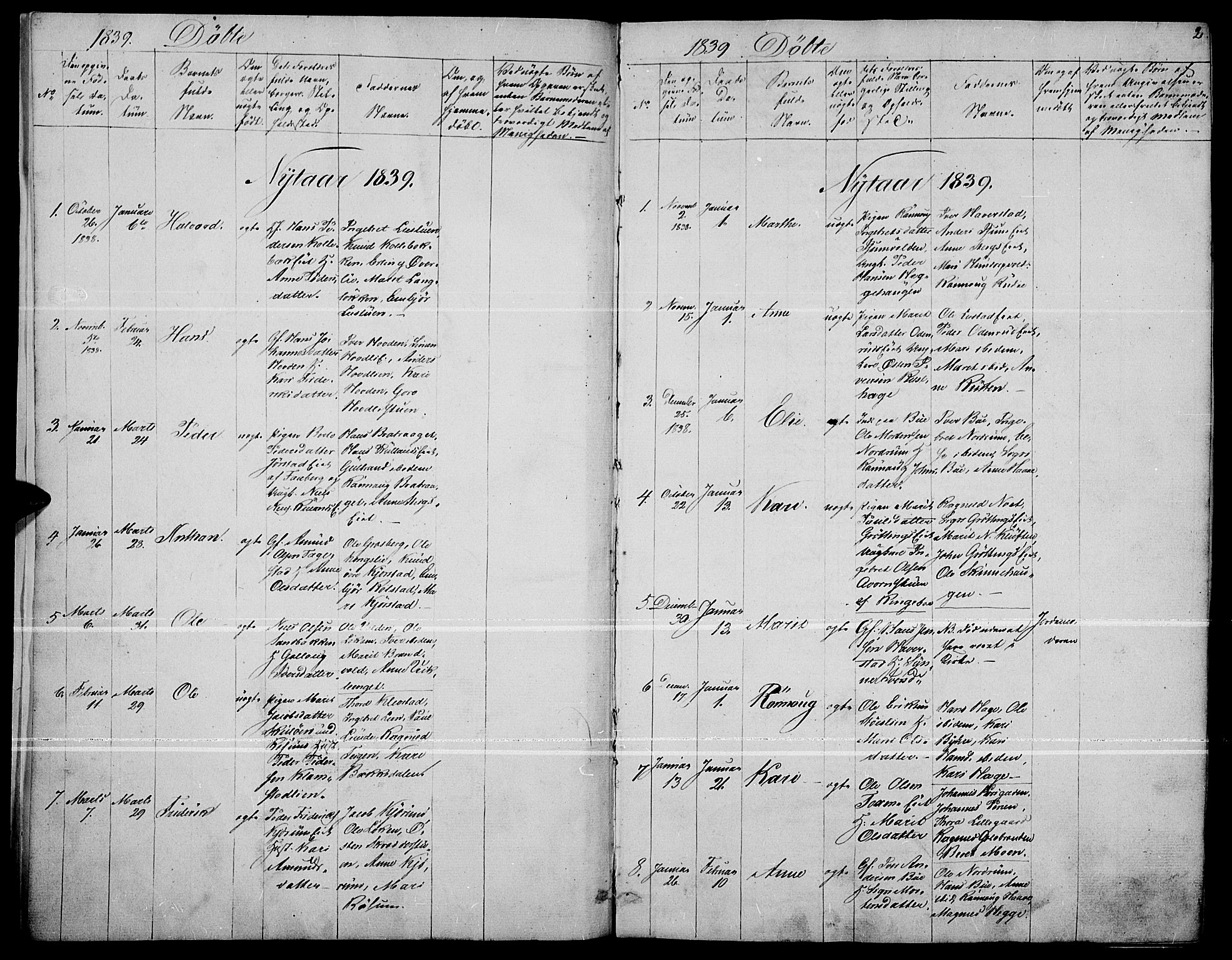 SAH, Fron prestekontor, H/Ha/Haa/L0004: Ministerialbok nr. 4, 1839-1848, s. 2