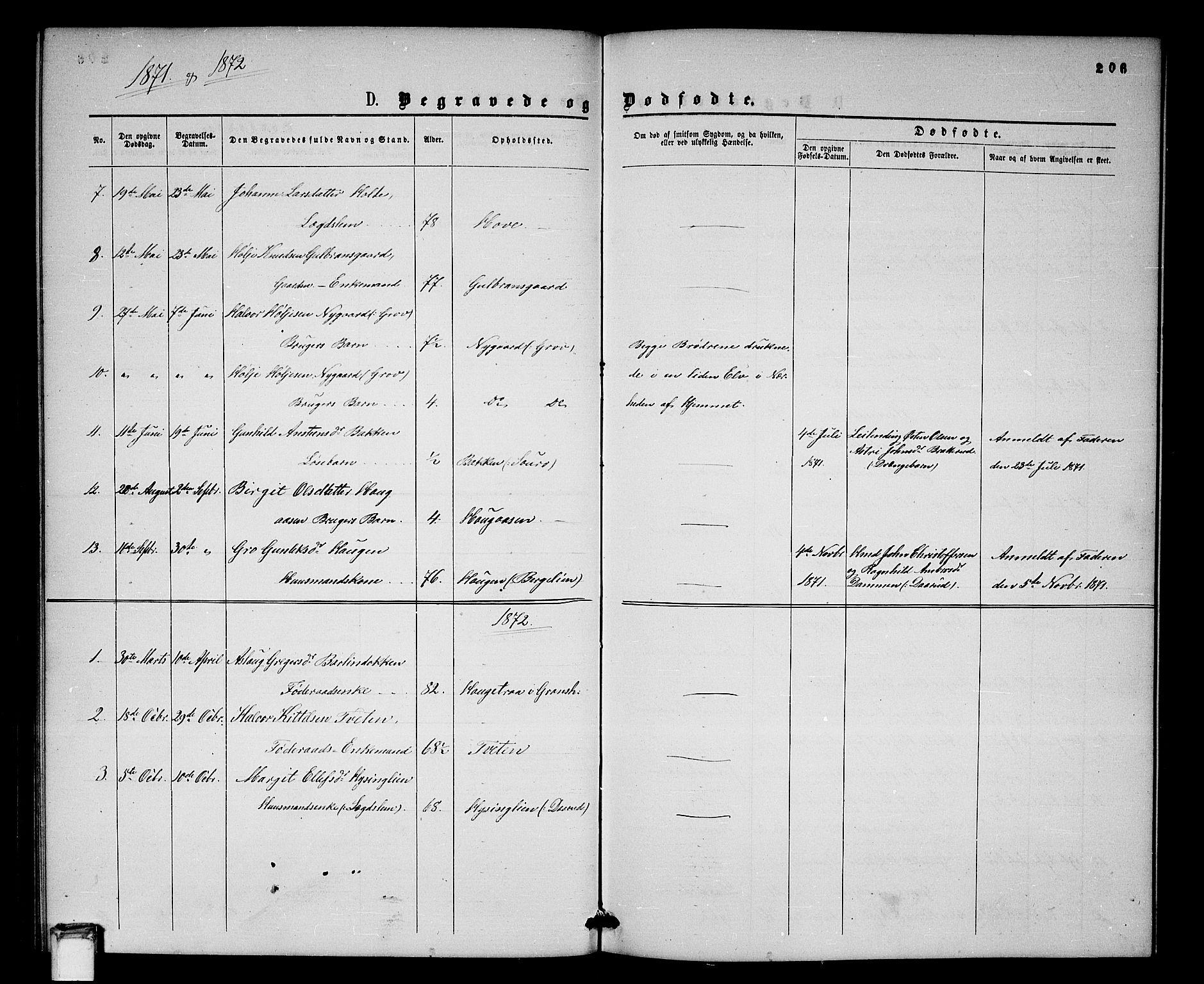 SAKO, Gransherad kirkebøker, G/Gb/L0002: Klokkerbok nr. II 2, 1860-1886, s. 206