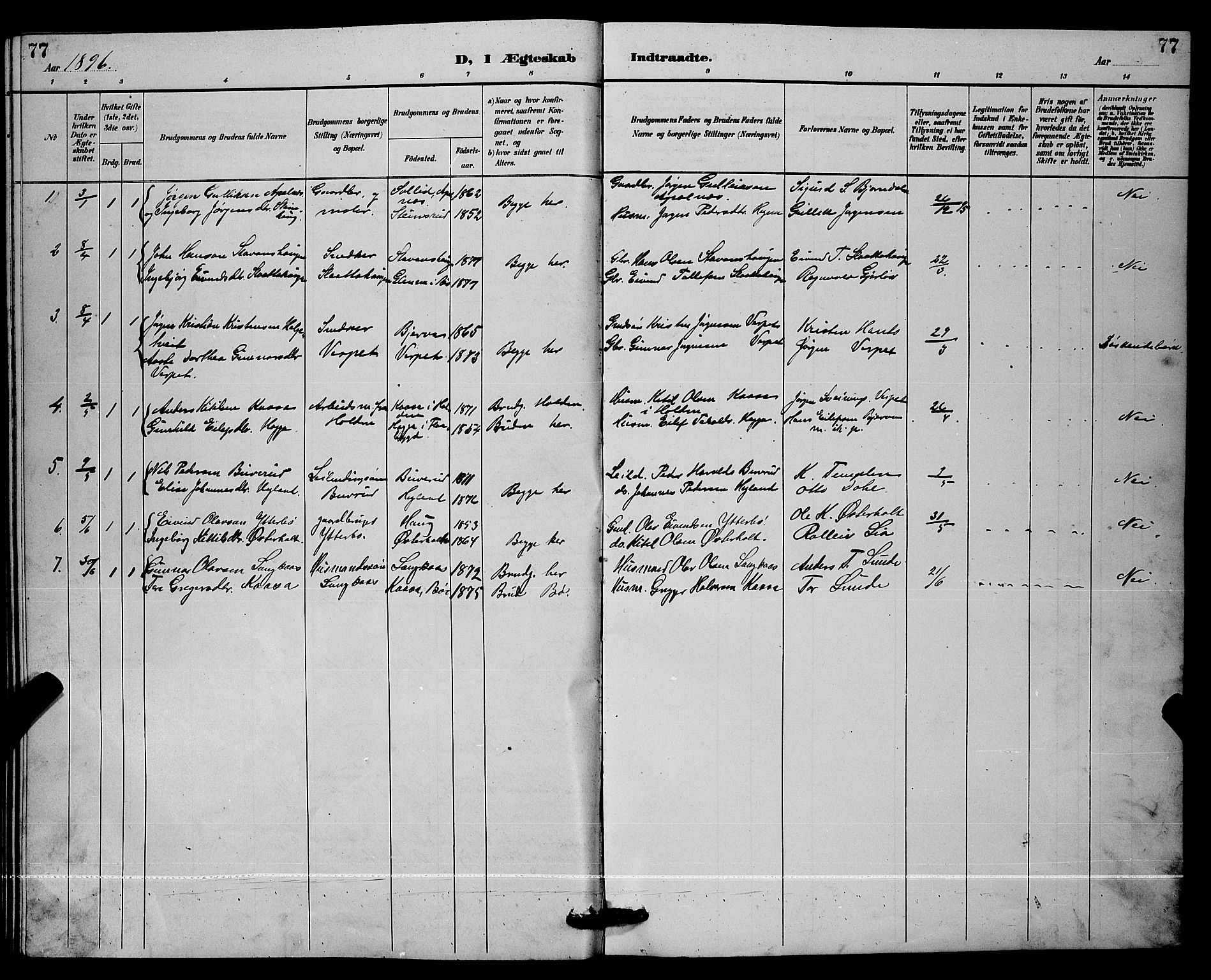 SAKO, Lunde kirkebøker, G/Ga/L0002: Klokkerbok nr. I 2, 1887-1896, s. 77