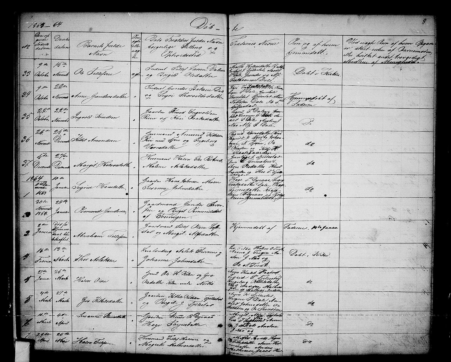 SAKO, Nissedal kirkebøker, G/Ga/L0002: Klokkerbok nr. I 2, 1861-1887, s. 8