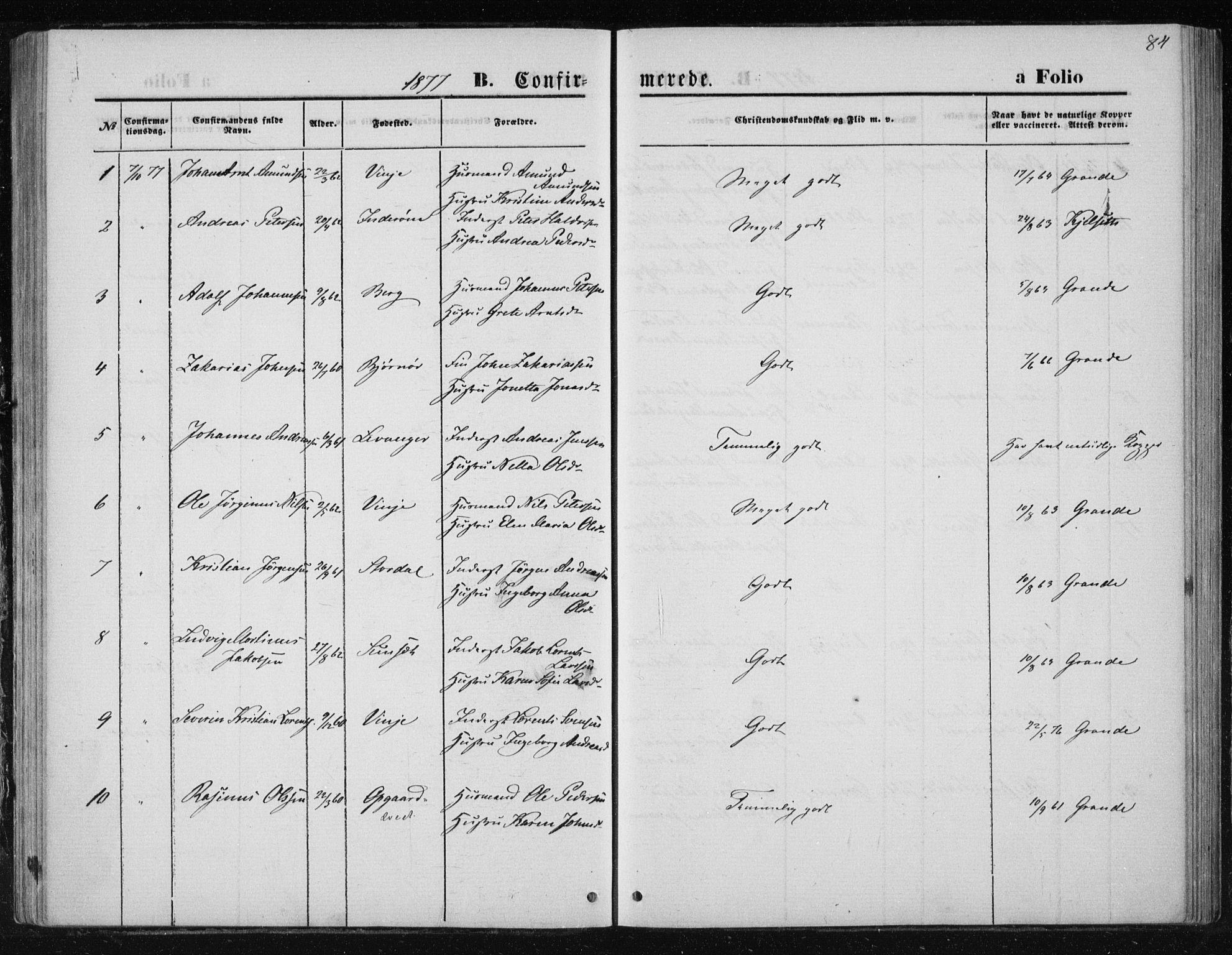 SAT, Ministerialprotokoller, klokkerbøker og fødselsregistre - Nord-Trøndelag, 733/L0324: Ministerialbok nr. 733A03, 1870-1883, s. 84