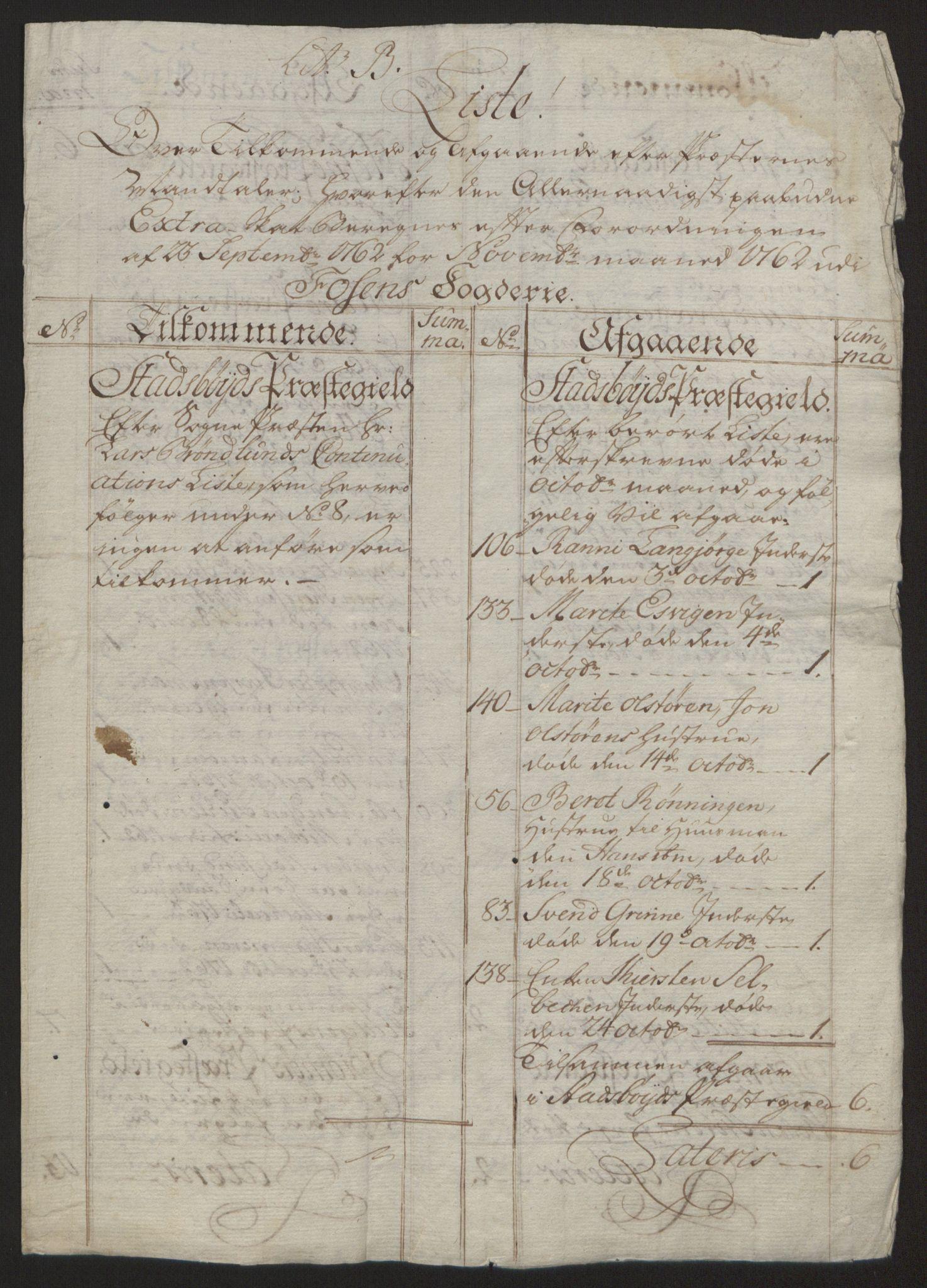 RA, Rentekammeret inntil 1814, Reviderte regnskaper, Fogderegnskap, R57/L3930: Ekstraskatten Fosen, 1762-1763, s. 175
