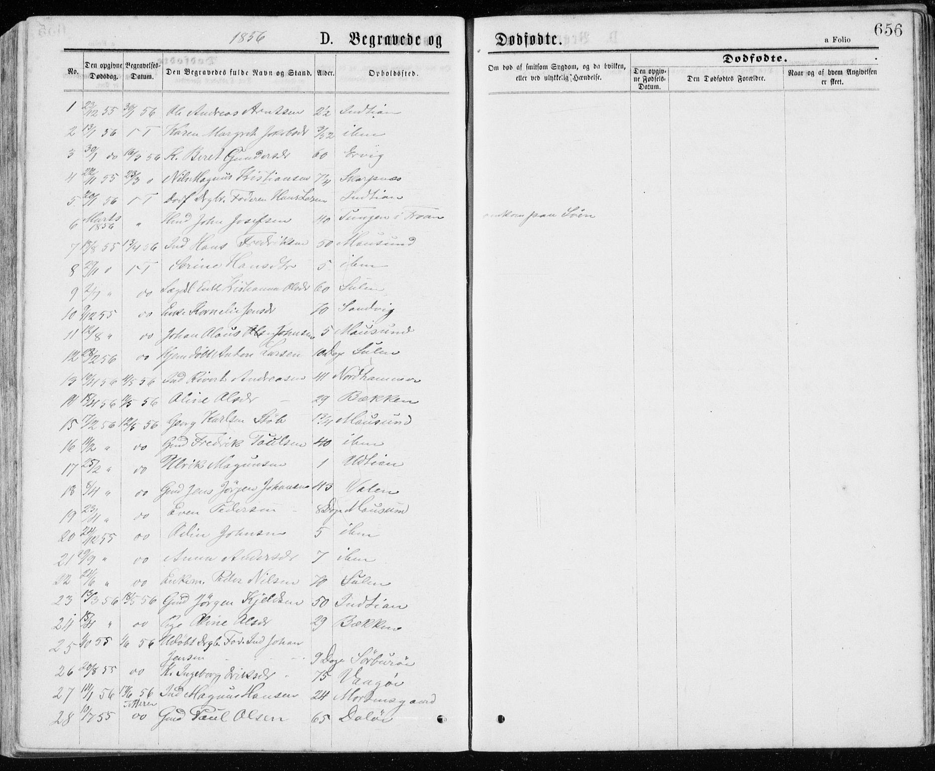 SAT, Ministerialprotokoller, klokkerbøker og fødselsregistre - Sør-Trøndelag, 640/L0576: Ministerialbok nr. 640A01, 1846-1876, s. 656