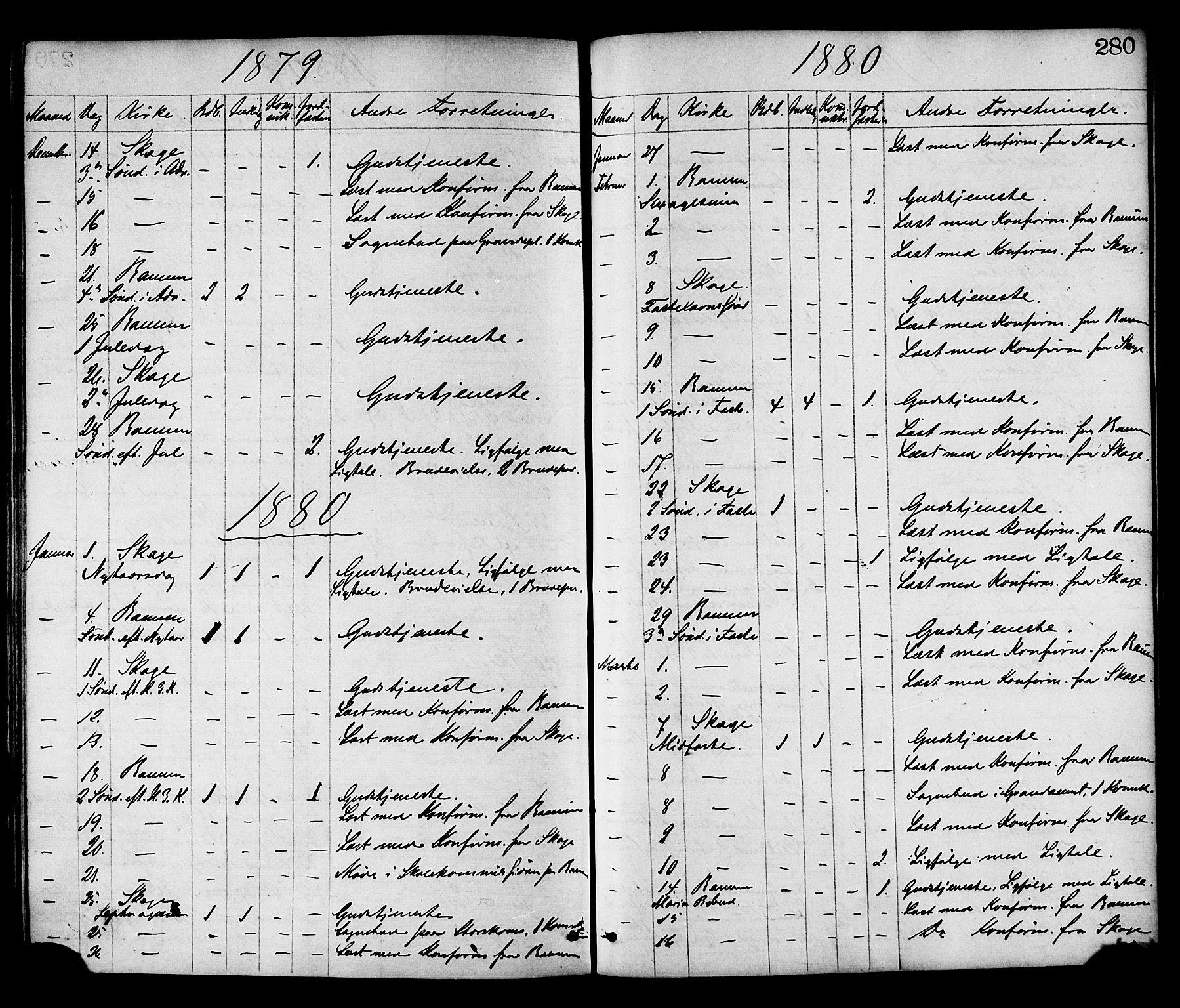 SAT, Ministerialprotokoller, klokkerbøker og fødselsregistre - Nord-Trøndelag, 764/L0554: Ministerialbok nr. 764A09, 1867-1880, s. 280