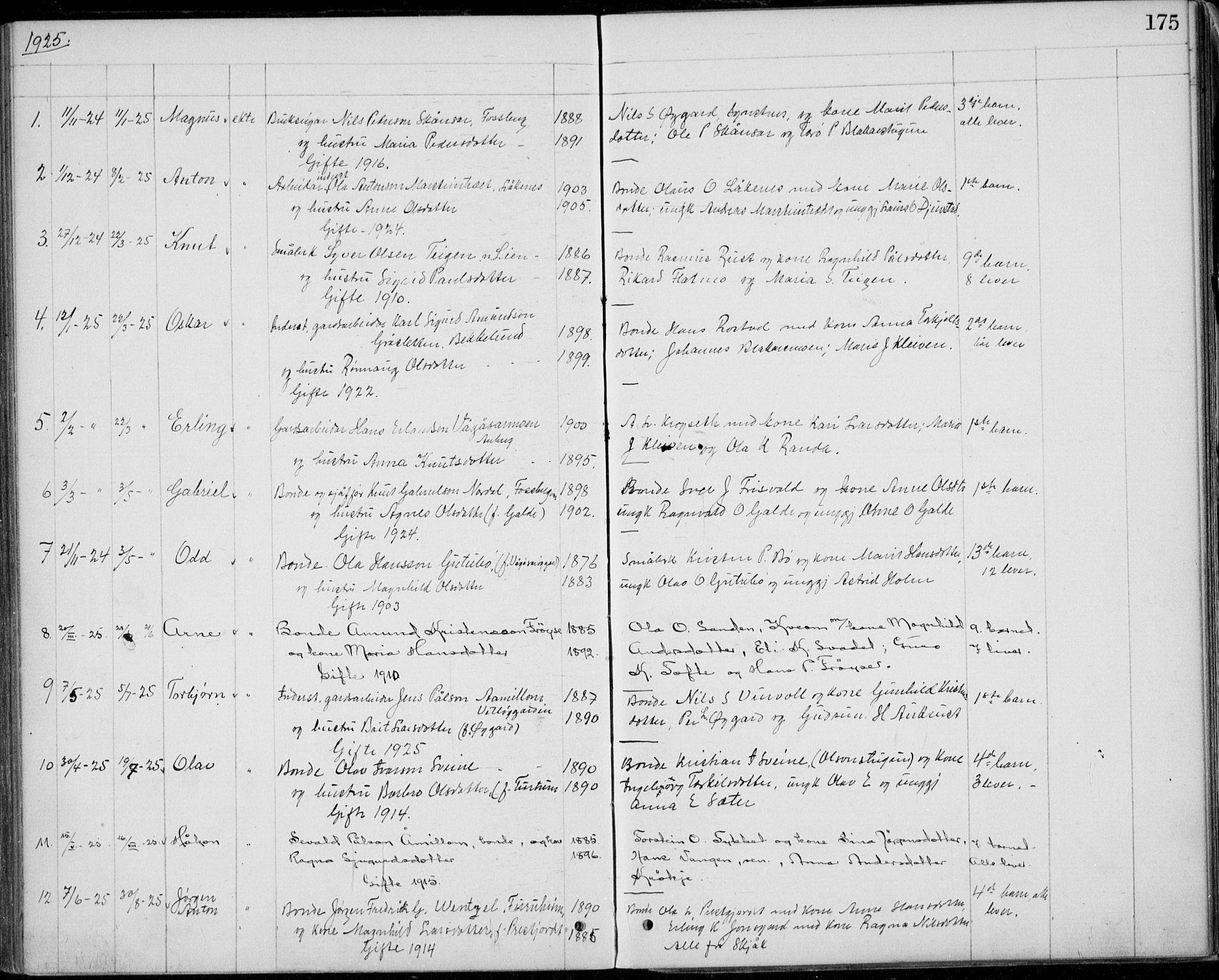 SAH, Lom prestekontor, L/L0013: Klokkerbok nr. 13, 1874-1938, s. 175