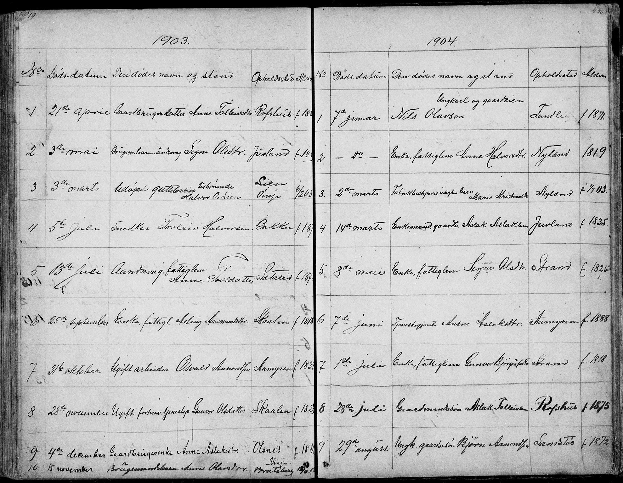 SAKO, Rauland kirkebøker, G/Ga/L0002: Klokkerbok nr. I 2, 1849-1935, s. 419-420