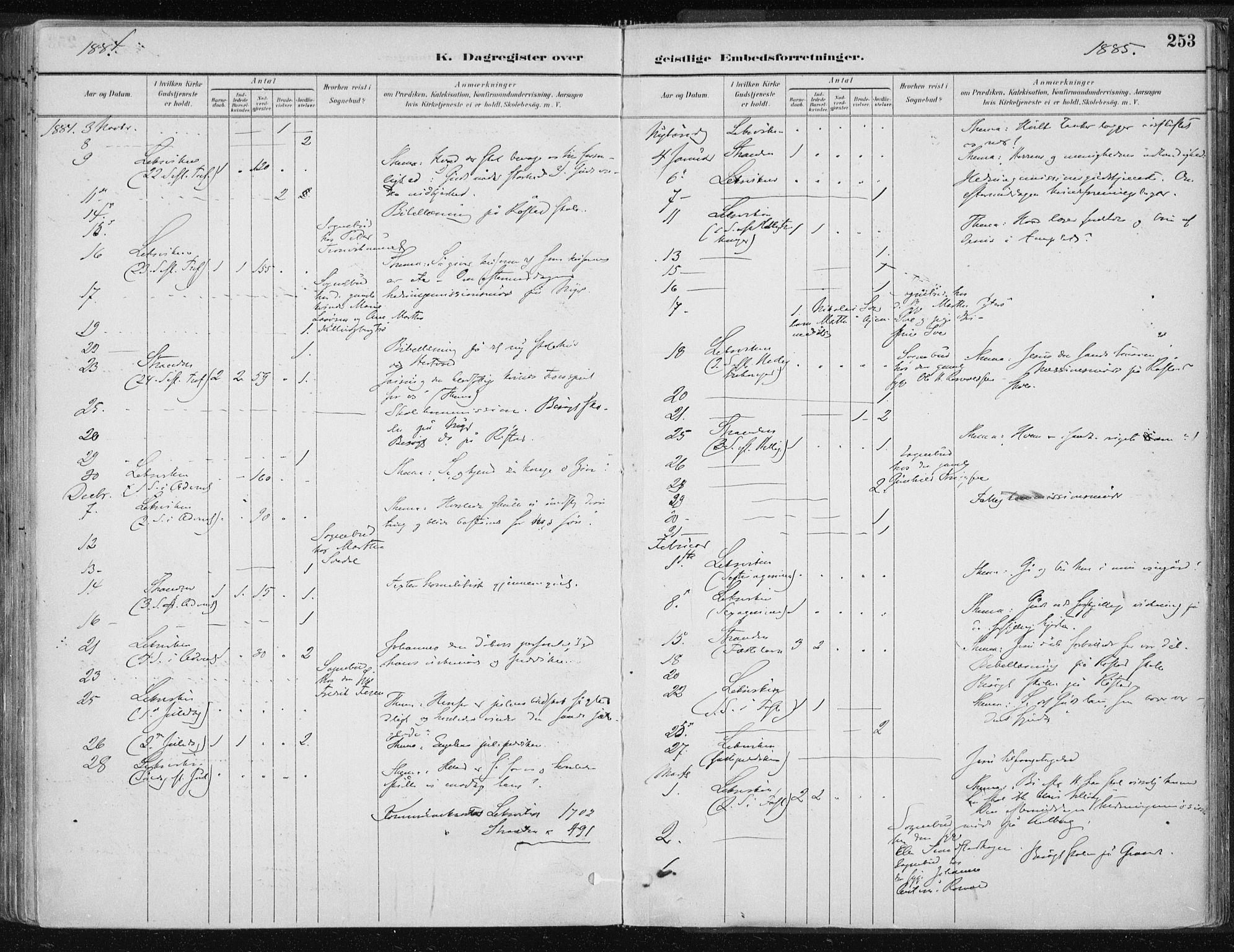 SAT, Ministerialprotokoller, klokkerbøker og fødselsregistre - Nord-Trøndelag, 701/L0010: Ministerialbok nr. 701A10, 1883-1899, s. 253