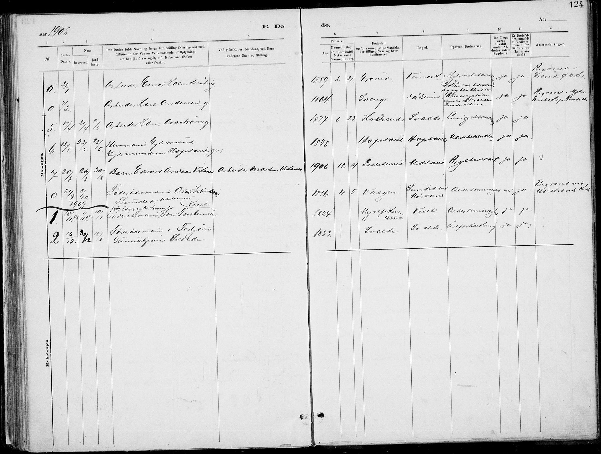 SAKO, Rjukan kirkebøker, F/Fa/L0001: Ministerialbok nr. 1, 1878-1912, s. 124