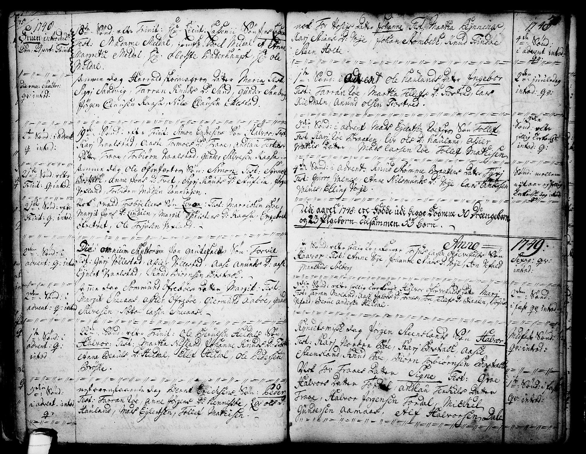 SAKO, Drangedal kirkebøker, F/Fa/L0002: Ministerialbok nr. 2, 1733-1753, s. 75-76