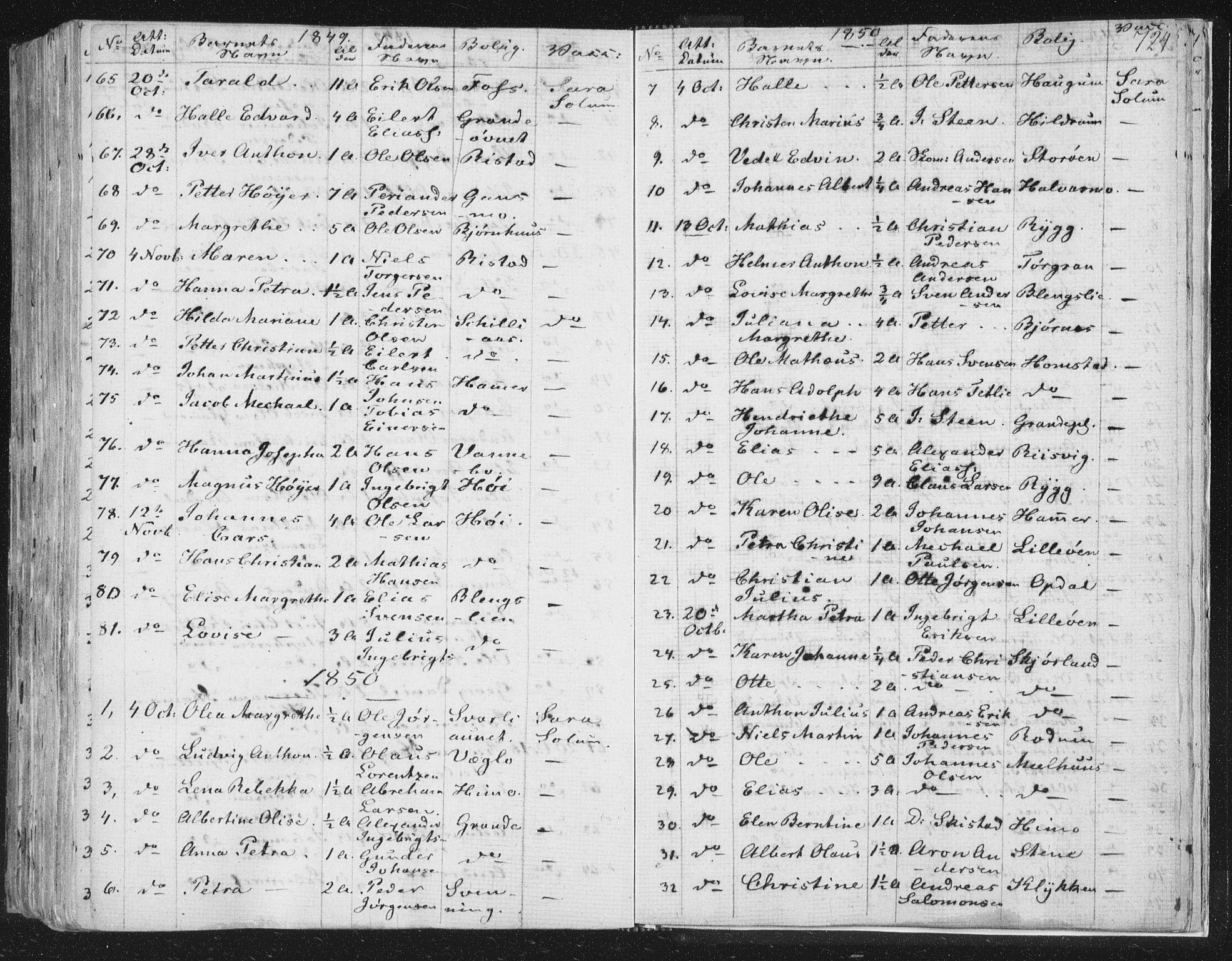 SAT, Ministerialprotokoller, klokkerbøker og fødselsregistre - Nord-Trøndelag, 764/L0552: Ministerialbok nr. 764A07b, 1824-1865, s. 724