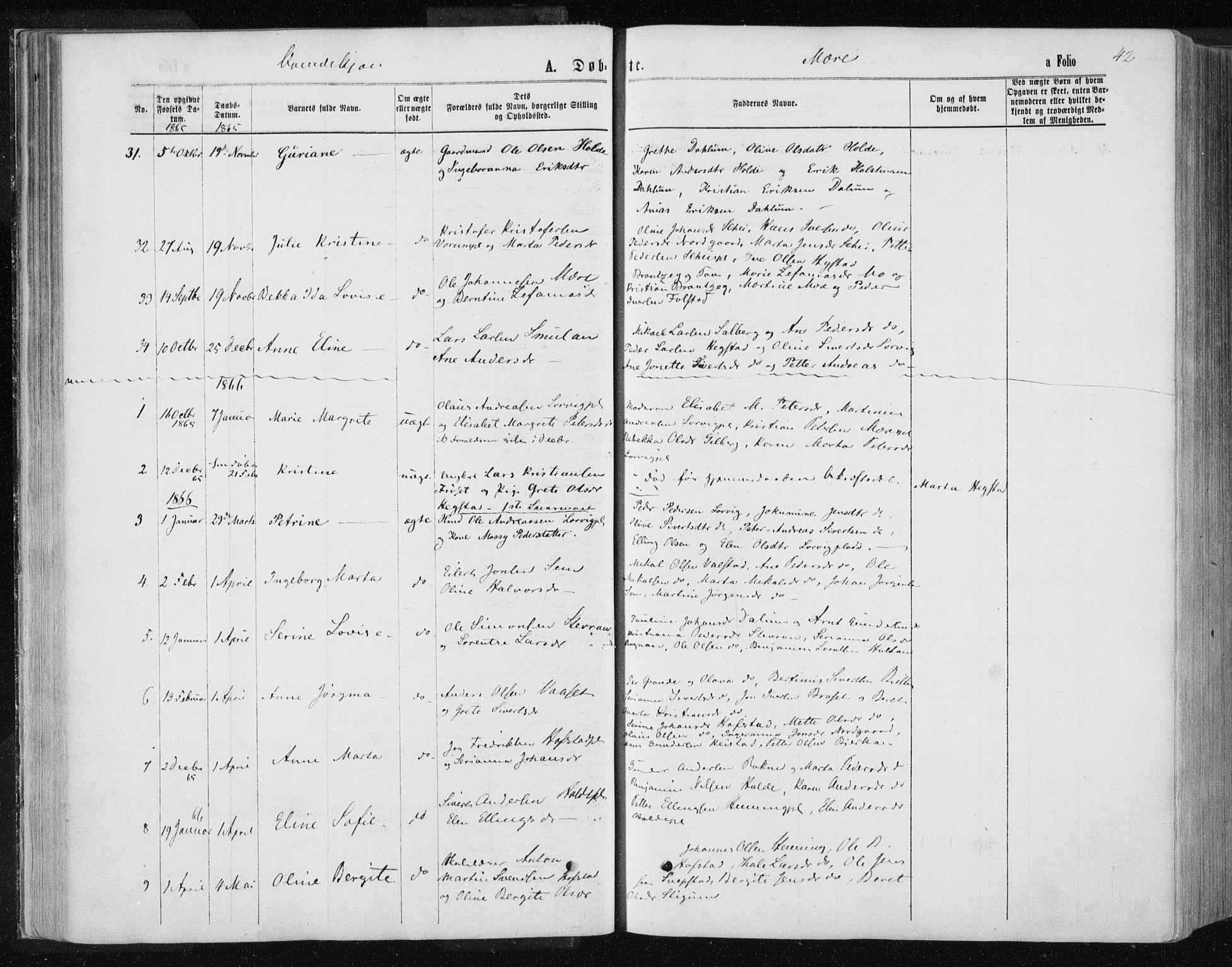 SAT, Ministerialprotokoller, klokkerbøker og fødselsregistre - Nord-Trøndelag, 735/L0345: Ministerialbok nr. 735A08 /1, 1863-1872, s. 42