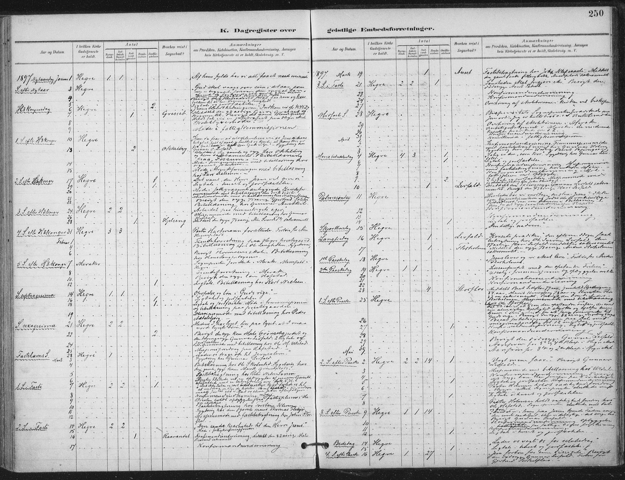 SAT, Ministerialprotokoller, klokkerbøker og fødselsregistre - Nord-Trøndelag, 703/L0031: Ministerialbok nr. 703A04, 1893-1914, s. 250