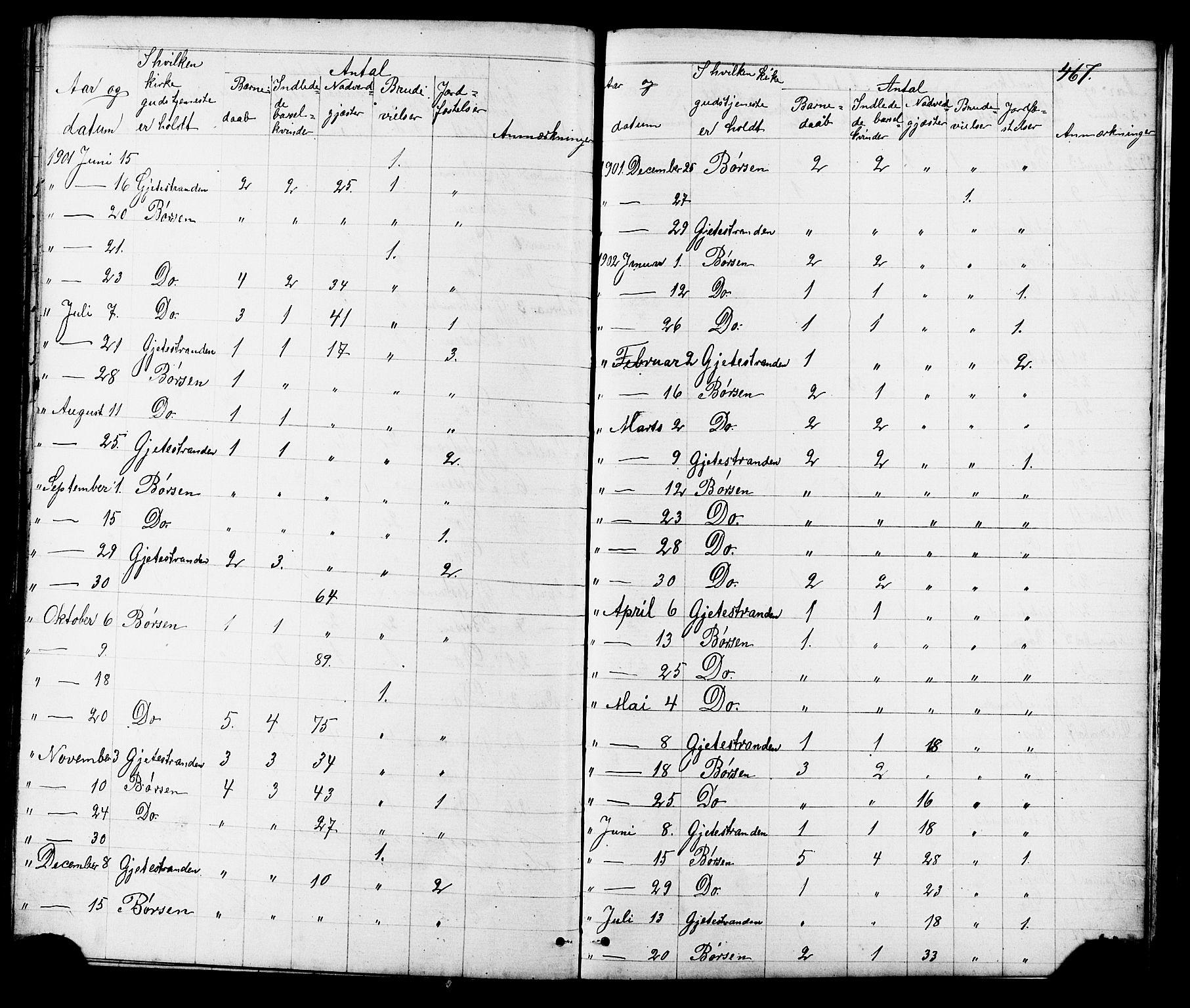 SAT, Ministerialprotokoller, klokkerbøker og fødselsregistre - Sør-Trøndelag, 665/L0777: Klokkerbok nr. 665C02, 1867-1915, s. 467
