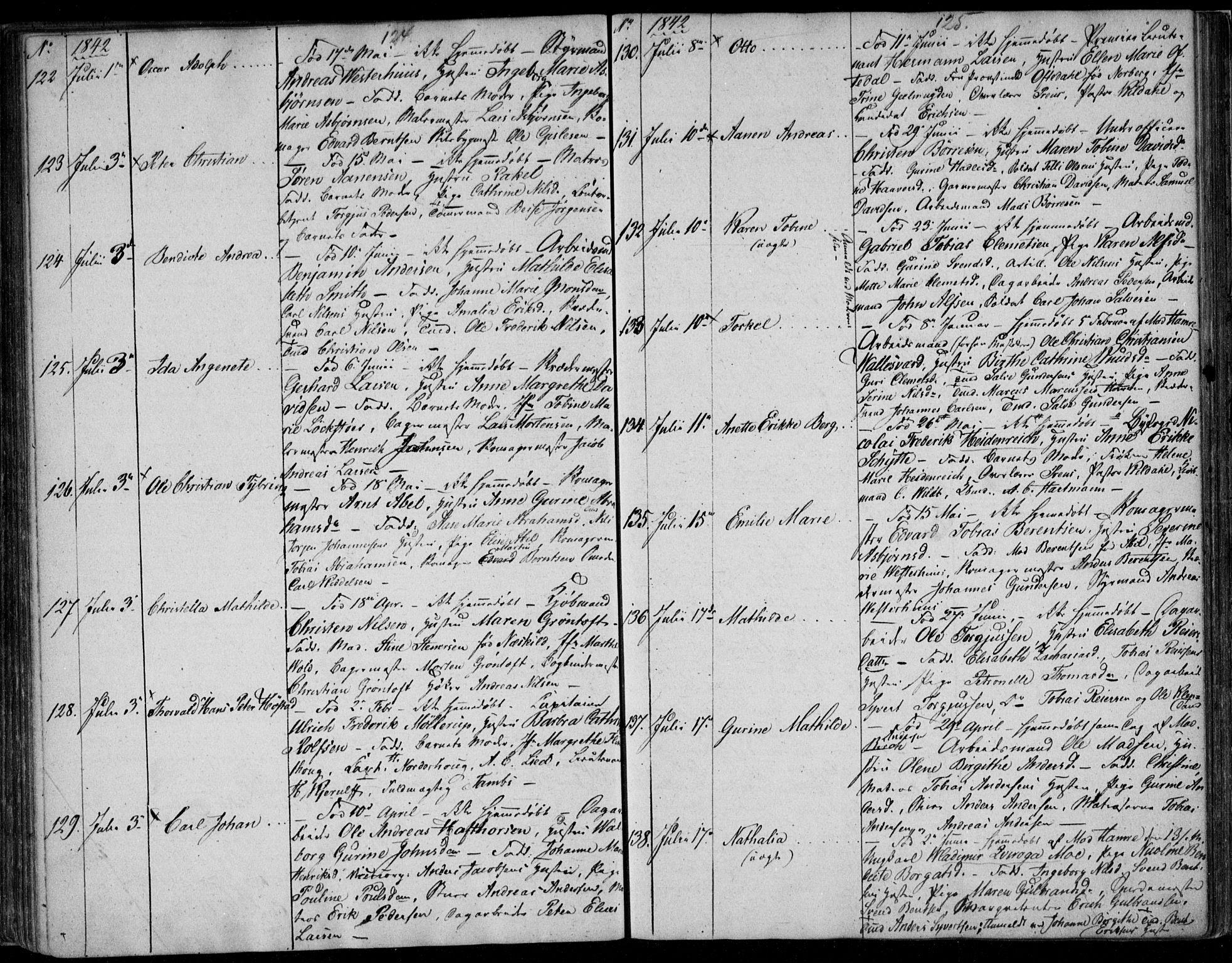 SAK, Kristiansand domprosti, F/Fb/L0009: Klokkerbok nr. B 9, 1838-1843, s. 124-125