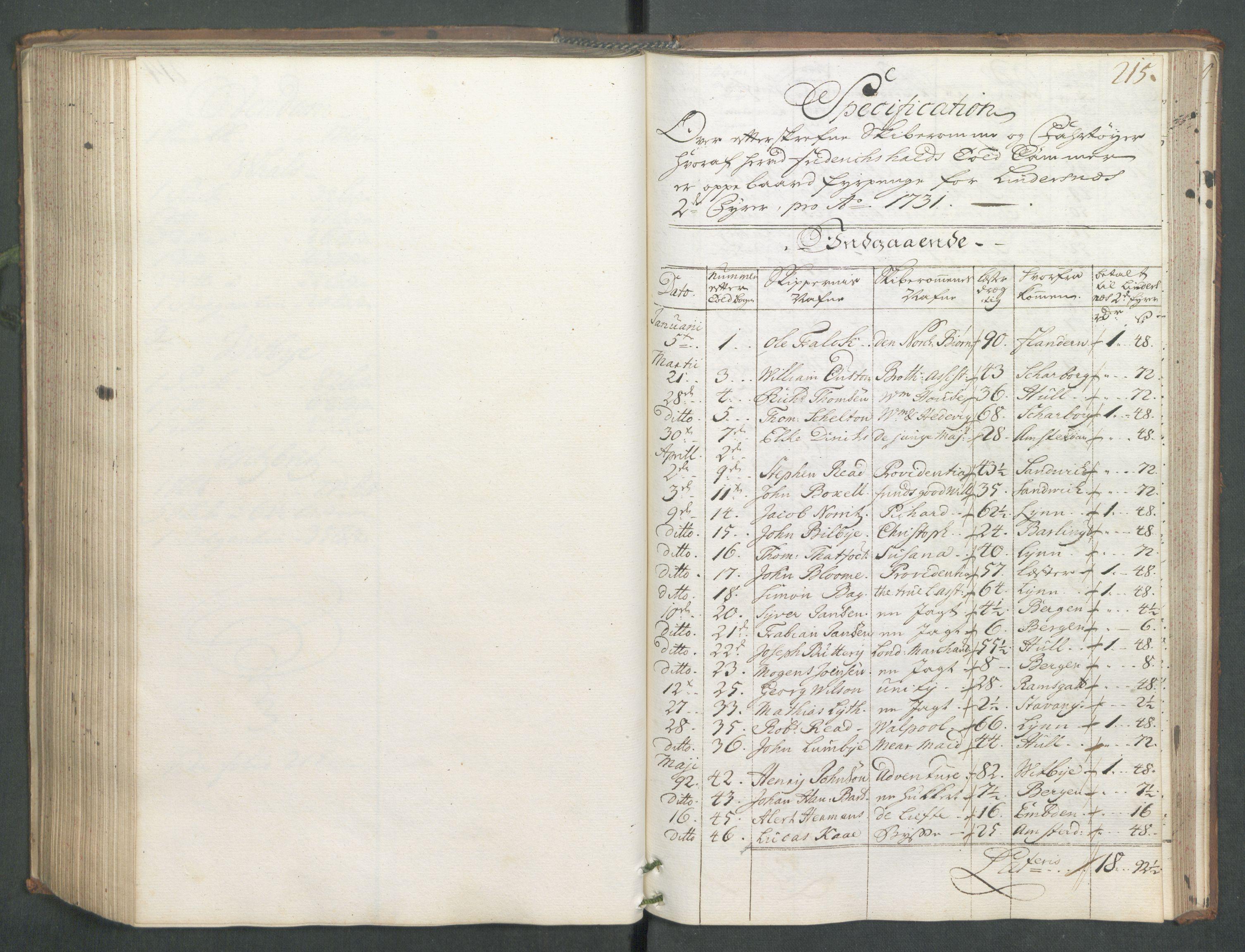 RA, Generaltollkammeret, tollregnskaper, R01/L0006: Tollregnskaper Fredrikshald, 1731, s. 215