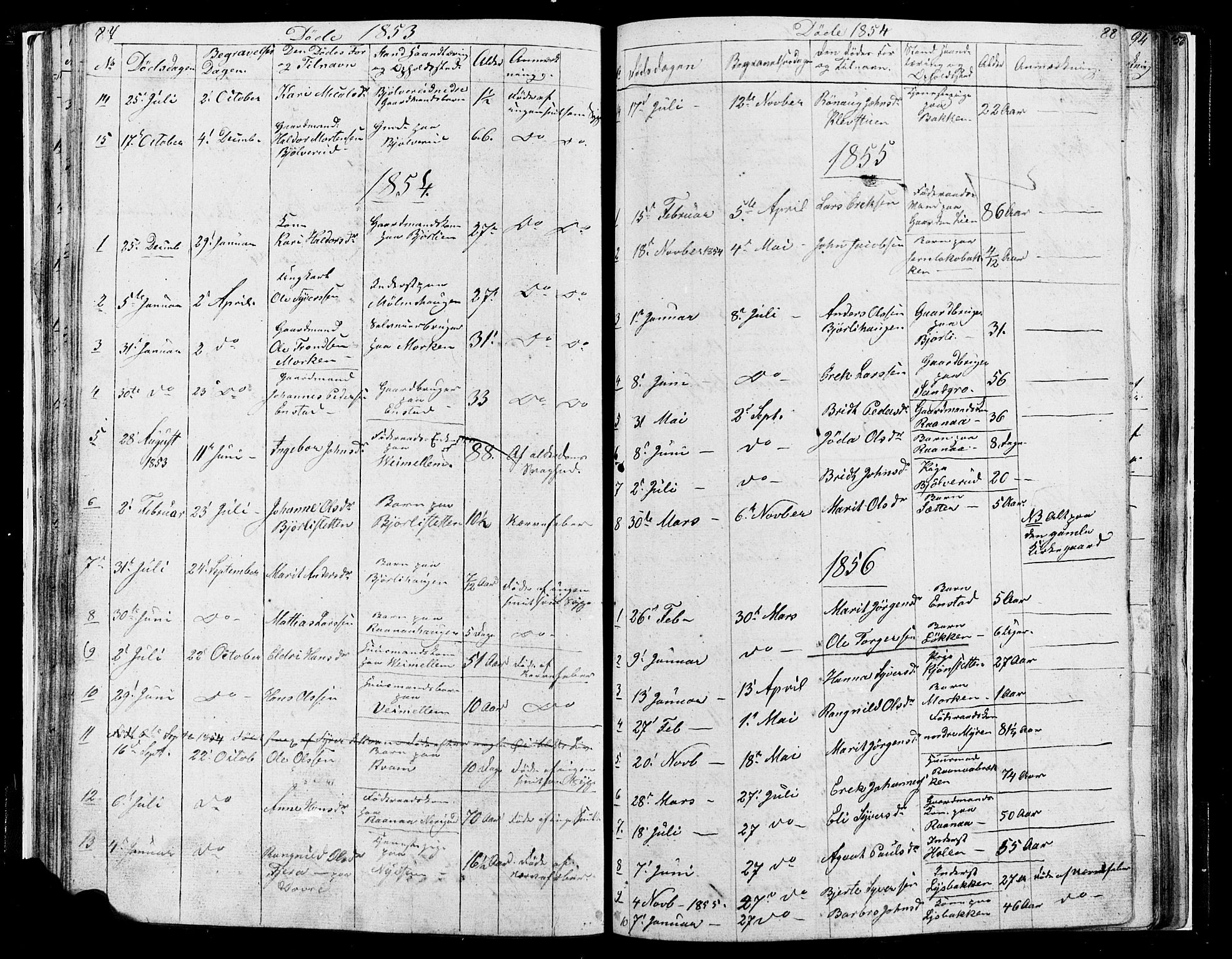 SAH, Lesja prestekontor, Klokkerbok nr. 4, 1842-1871, s. 87-88