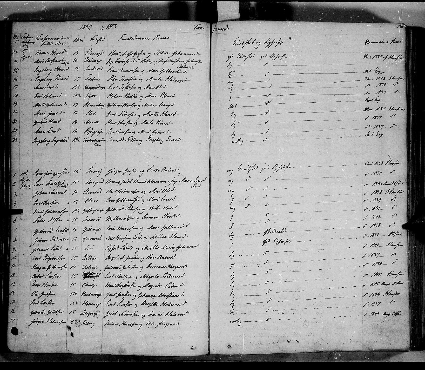 SAH, Jevnaker prestekontor, Ministerialbok nr. 6, 1837-1857, s. 136