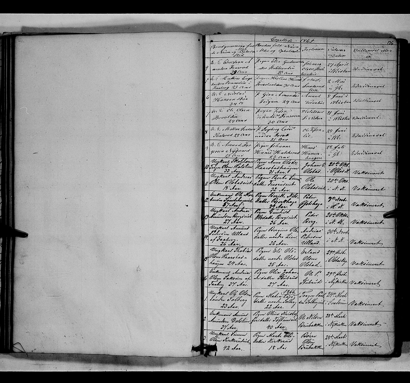 SAH, Gausdal prestekontor, Klokkerbok nr. 5, 1846-1867, s. 136