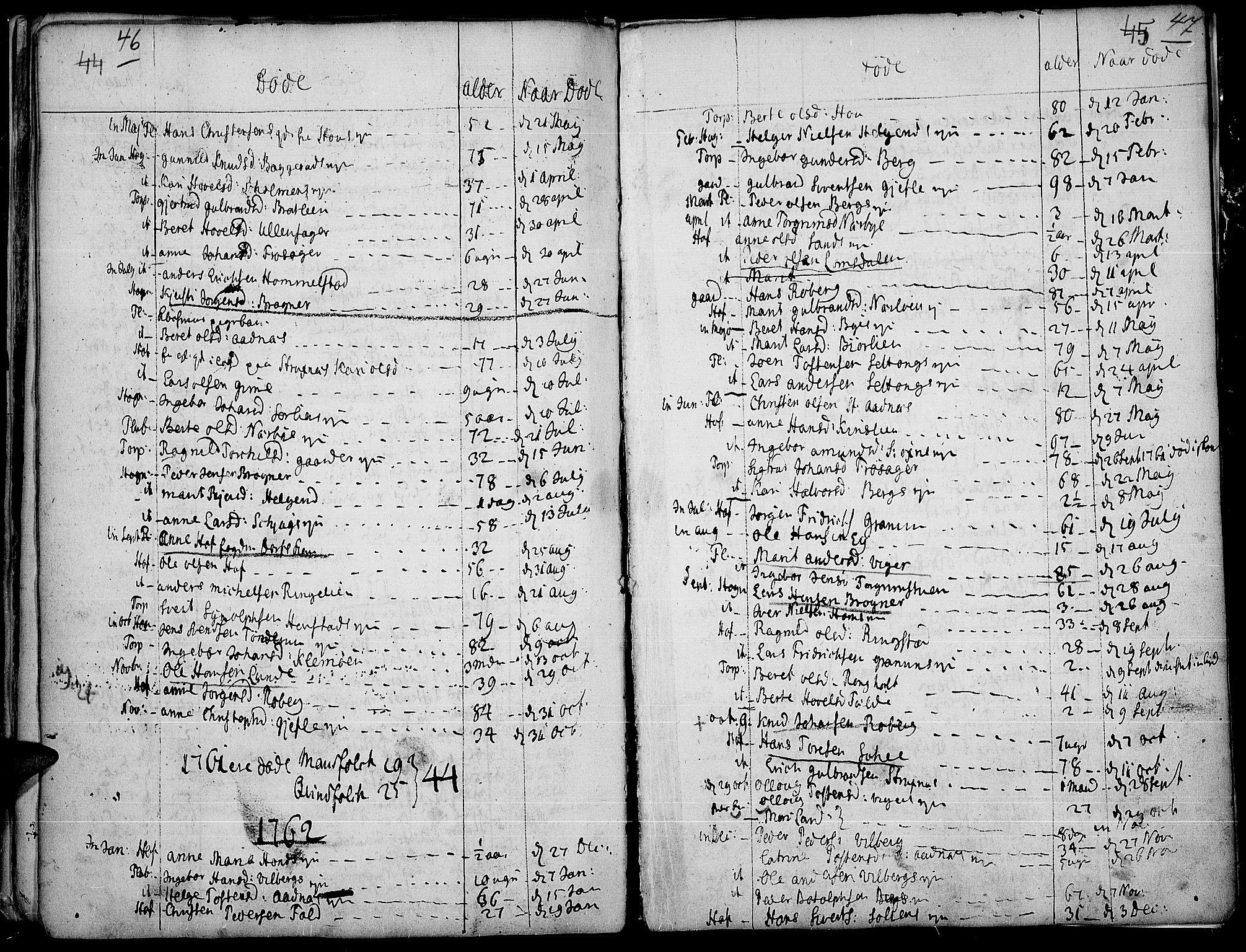 SAH, Land prestekontor, Ministerialbok nr. 4, 1733-1764, s. 46-47