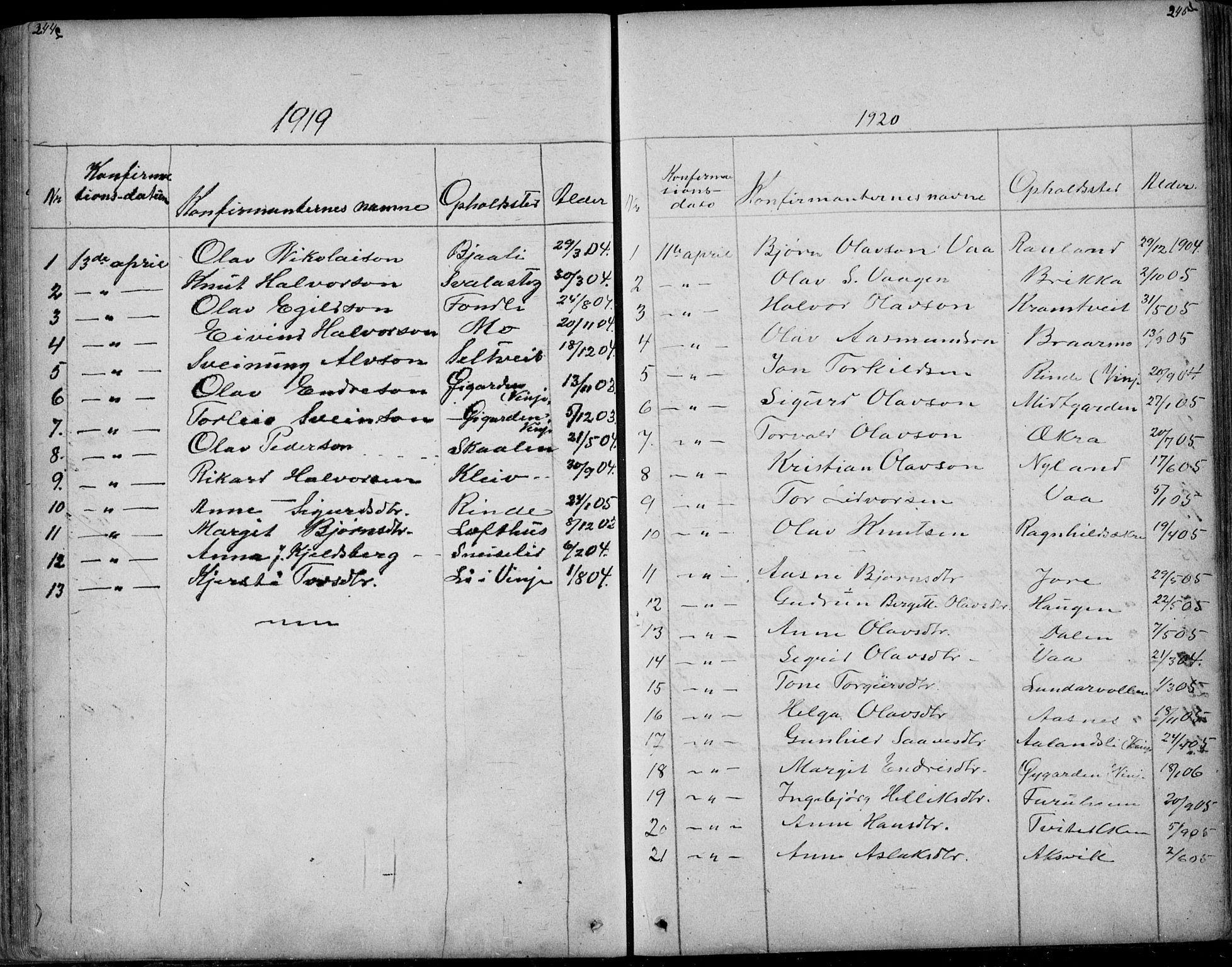 SAKO, Rauland kirkebøker, G/Ga/L0002: Klokkerbok nr. I 2, 1849-1935, s. 244-245