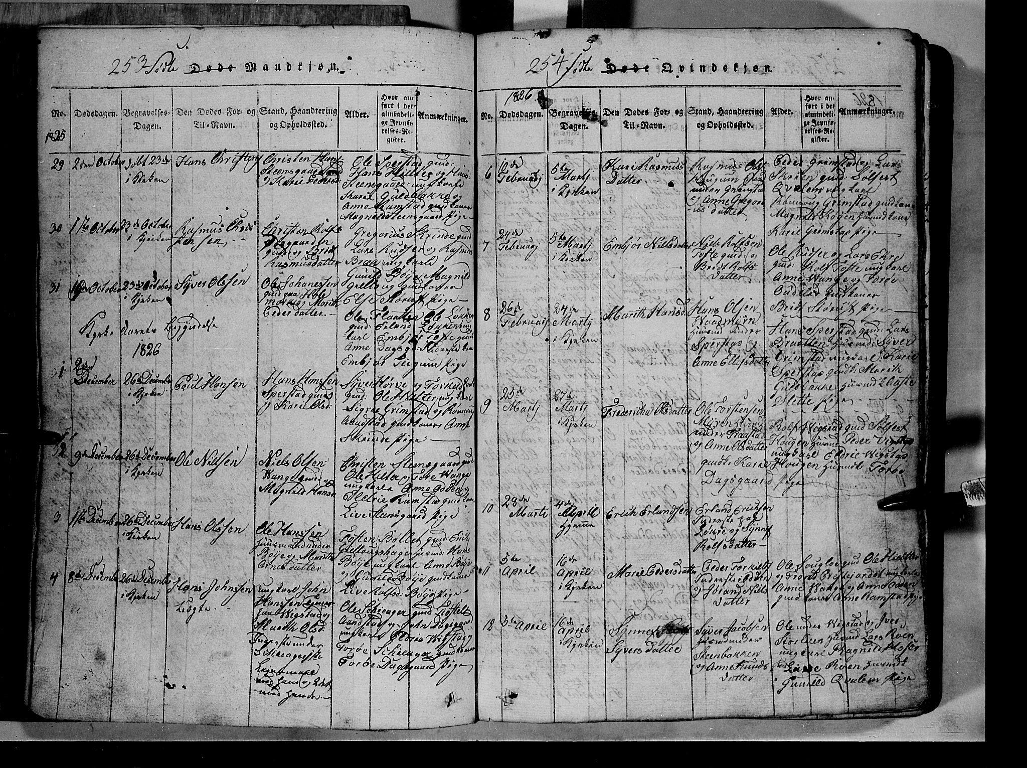 SAH, Lom prestekontor, L/L0003: Klokkerbok nr. 3, 1815-1844, s. 253-254