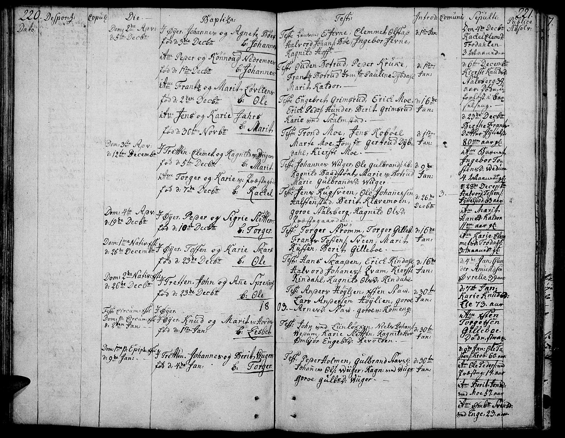 SAH, Øyer prestekontor, Ministerialbok nr. 3, 1784-1824, s. 220-221