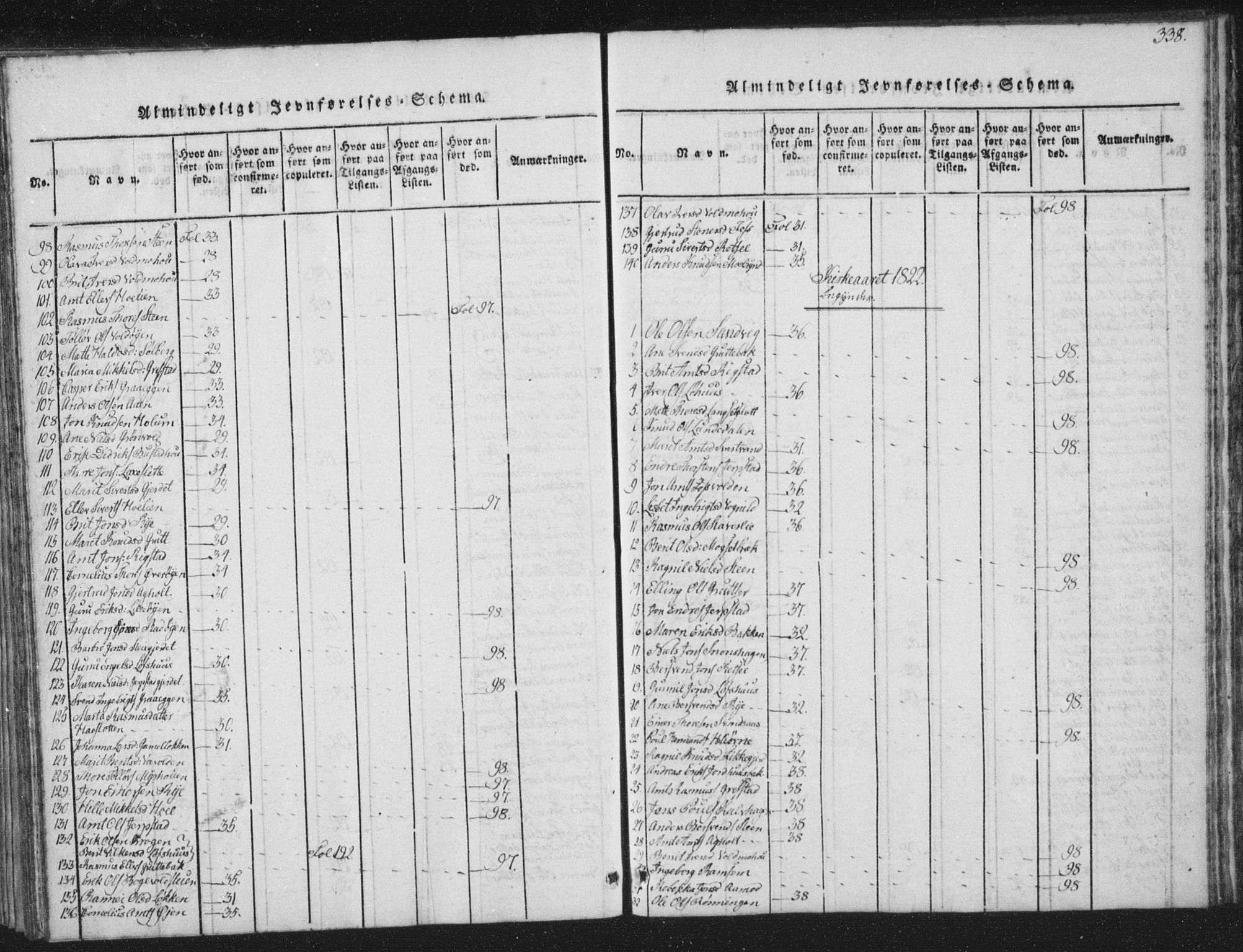 SAT, Ministerialprotokoller, klokkerbøker og fødselsregistre - Sør-Trøndelag, 672/L0862: Klokkerbok nr. 672C01, 1816-1831, s. 338