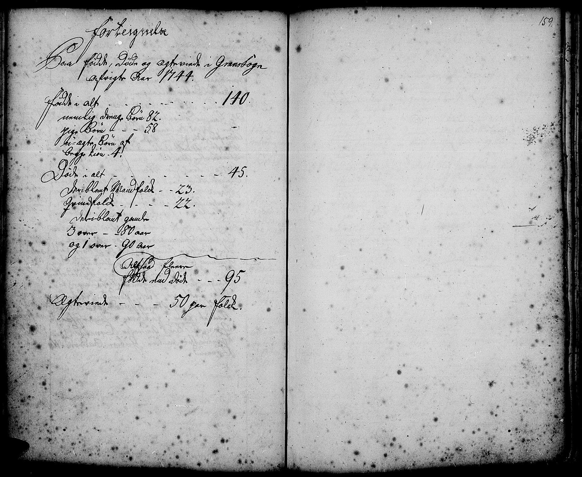 SAH, Gran prestekontor, Ministerialbok nr. 2, 1732-1744, s. 159