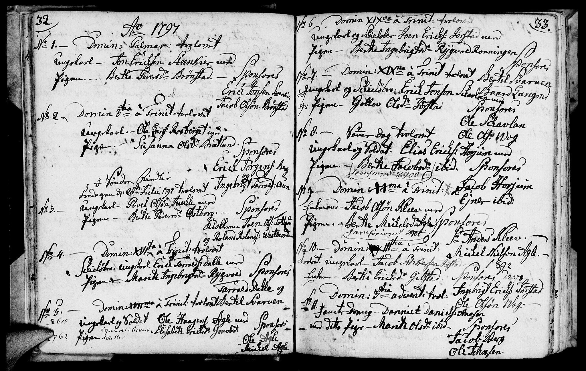 SAT, Ministerialprotokoller, klokkerbøker og fødselsregistre - Nord-Trøndelag, 749/L0468: Ministerialbok nr. 749A02, 1787-1817, s. 32-33