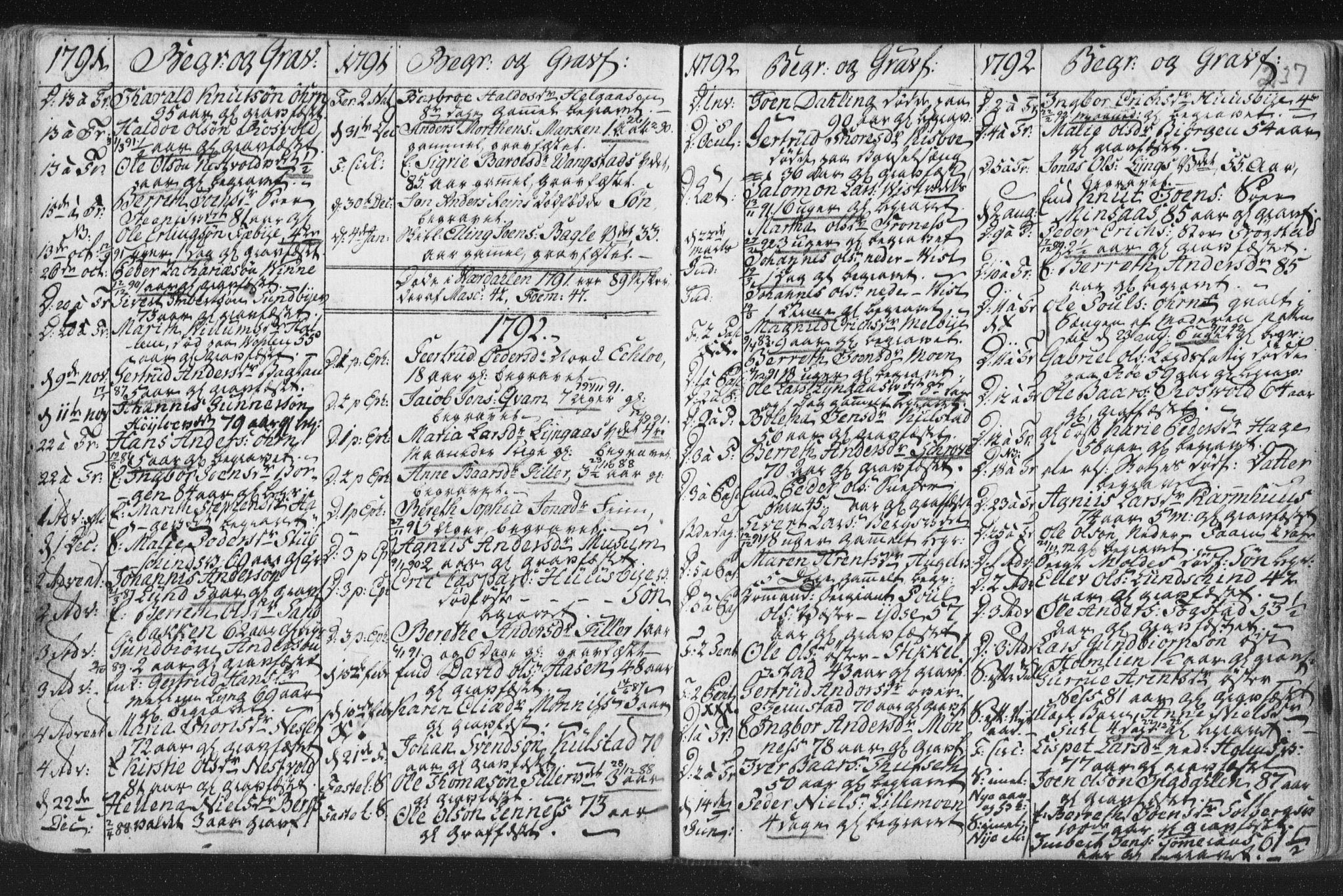 SAT, Ministerialprotokoller, klokkerbøker og fødselsregistre - Nord-Trøndelag, 723/L0232: Ministerialbok nr. 723A03, 1781-1804, s. 237