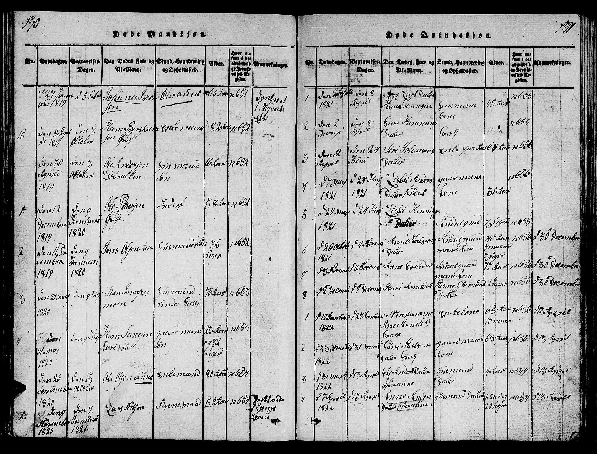 SAT, Ministerialprotokoller, klokkerbøker og fødselsregistre - Sør-Trøndelag, 698/L1164: Klokkerbok nr. 698C01, 1816-1861, s. 190-191