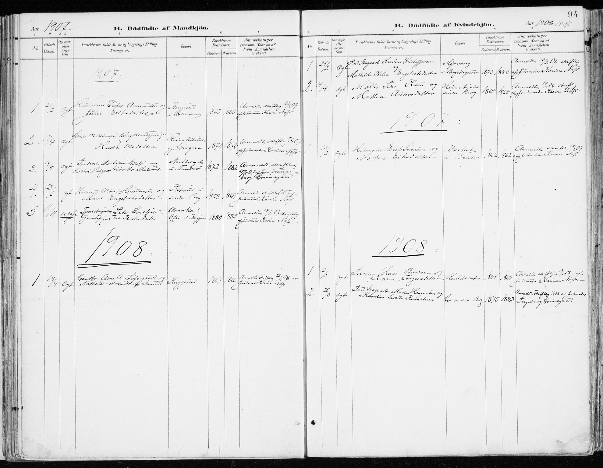 SAH, Nord-Odal prestekontor, Ministerialbok nr. 9, 1902-1926, s. 94