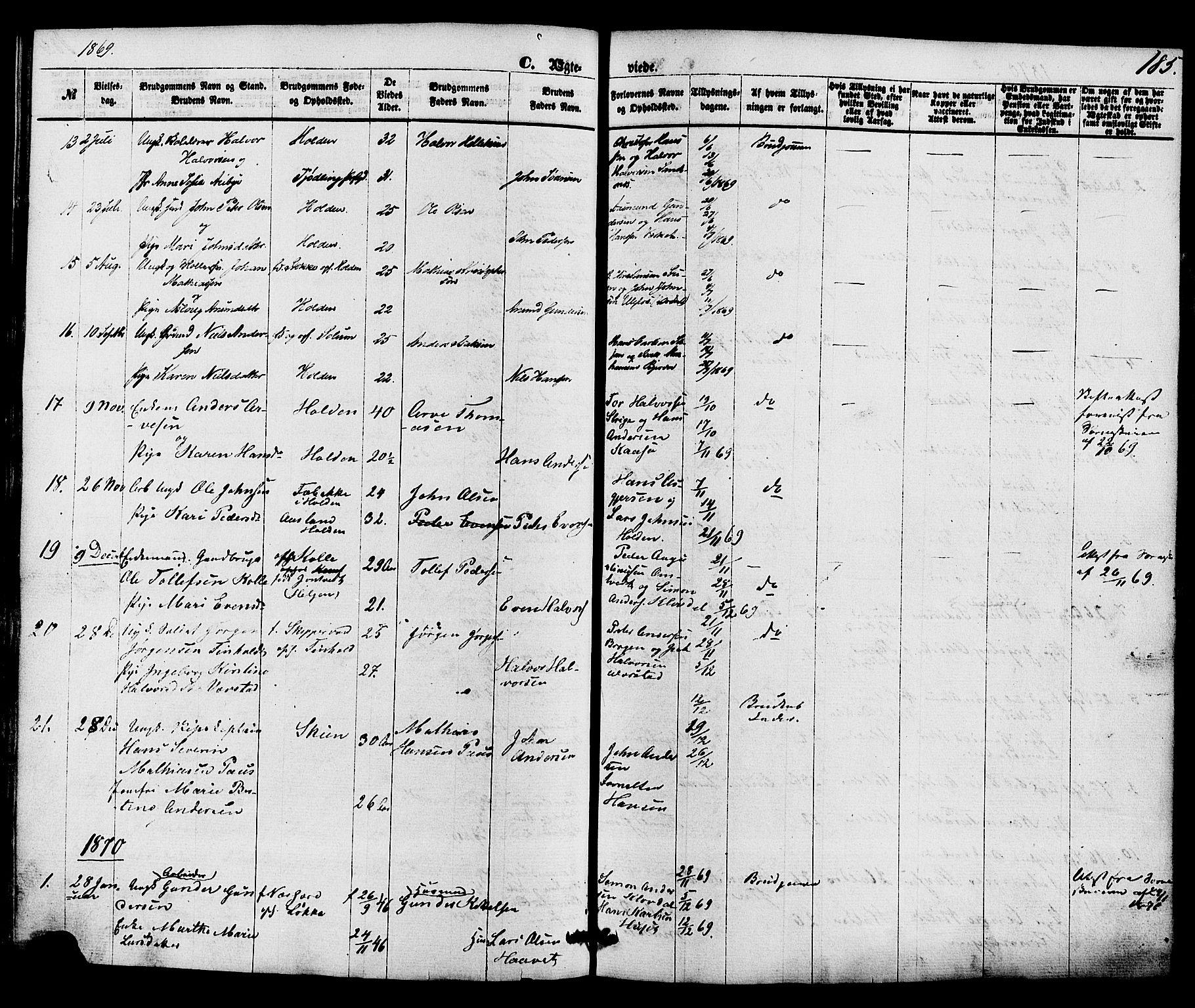 SAKO, Holla kirkebøker, F/Fa/L0007: Ministerialbok nr. 7, 1869-1881, s. 185