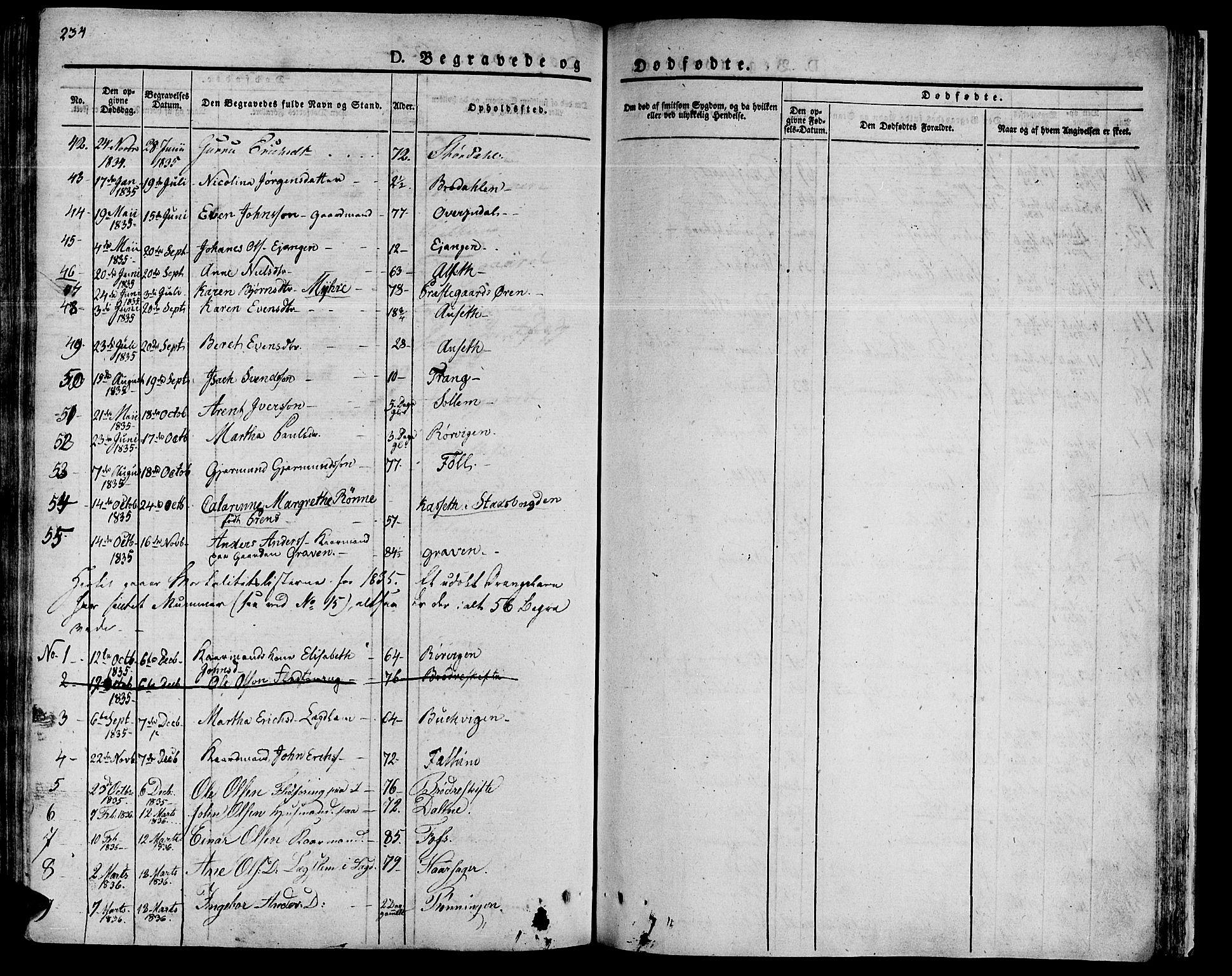 SAT, Ministerialprotokoller, klokkerbøker og fødselsregistre - Sør-Trøndelag, 646/L0609: Ministerialbok nr. 646A07, 1826-1838, s. 234