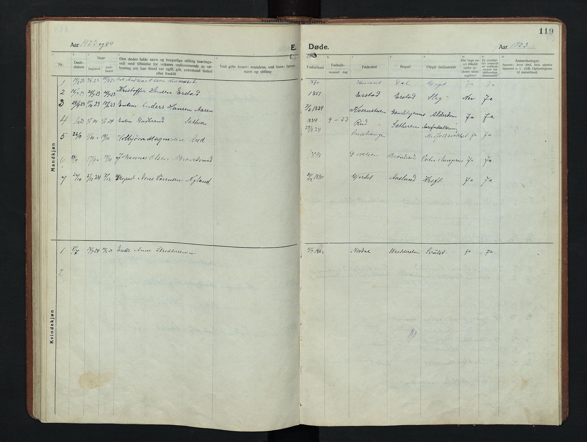 SAH, Nordre Land prestekontor, Klokkerbok nr. 9, 1921-1956, s. 119