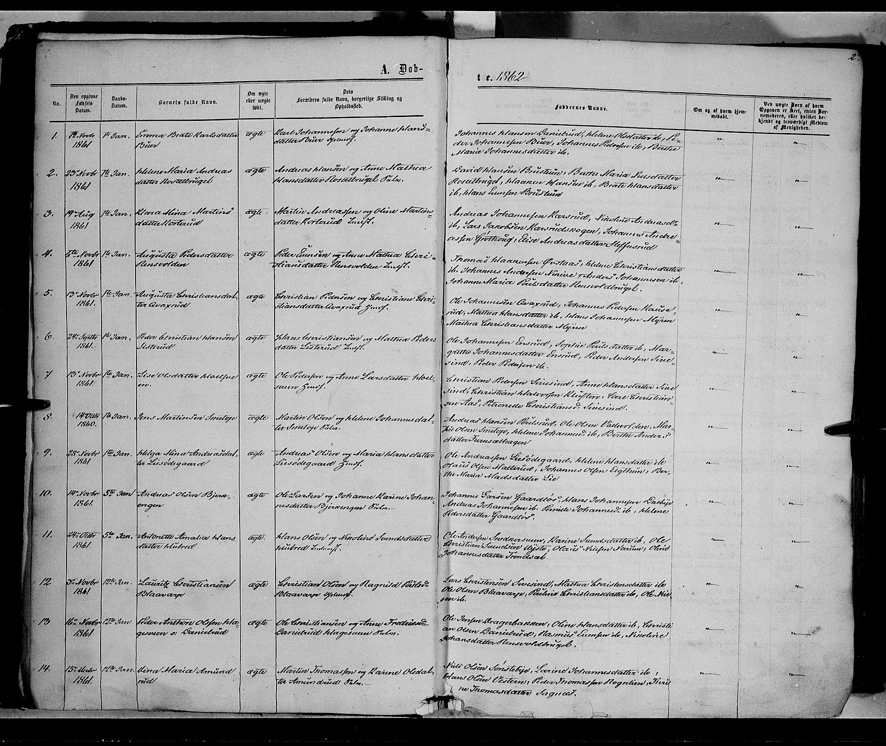 SAH, Vestre Toten prestekontor, H/Ha/Haa/L0007: Ministerialbok nr. 7, 1862-1869, s. 2